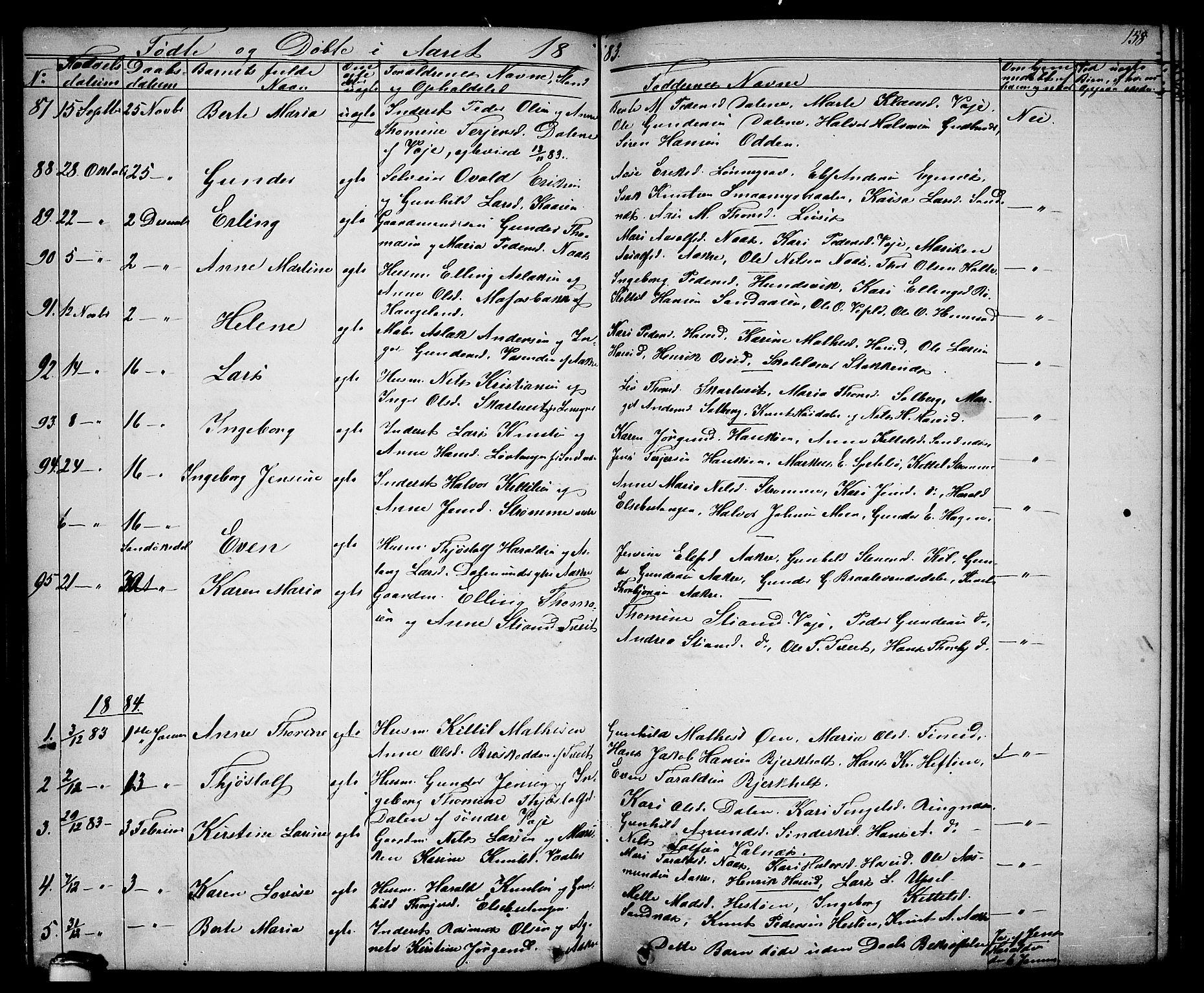 SAKO, Drangedal kirkebøker, G/Ga/L0002: Klokkerbok nr. I 2, 1856-1887, s. 158