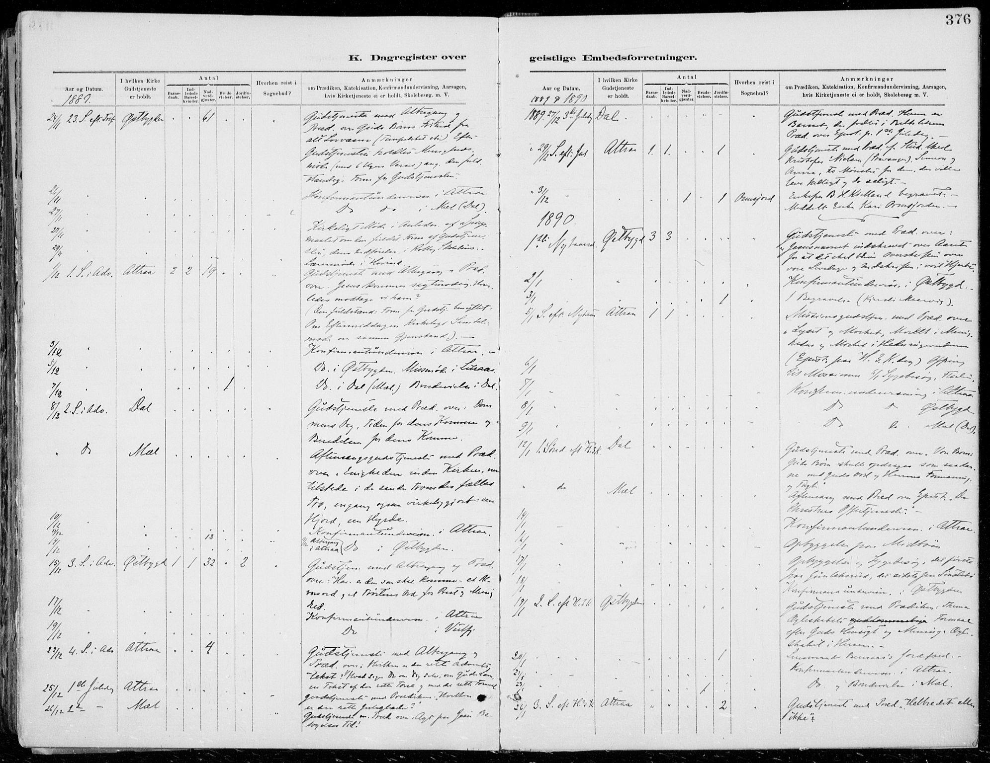 SAKO, Tinn kirkebøker, F/Fa/L0007: Ministerialbok nr. I 7, 1878-1922, s. 376