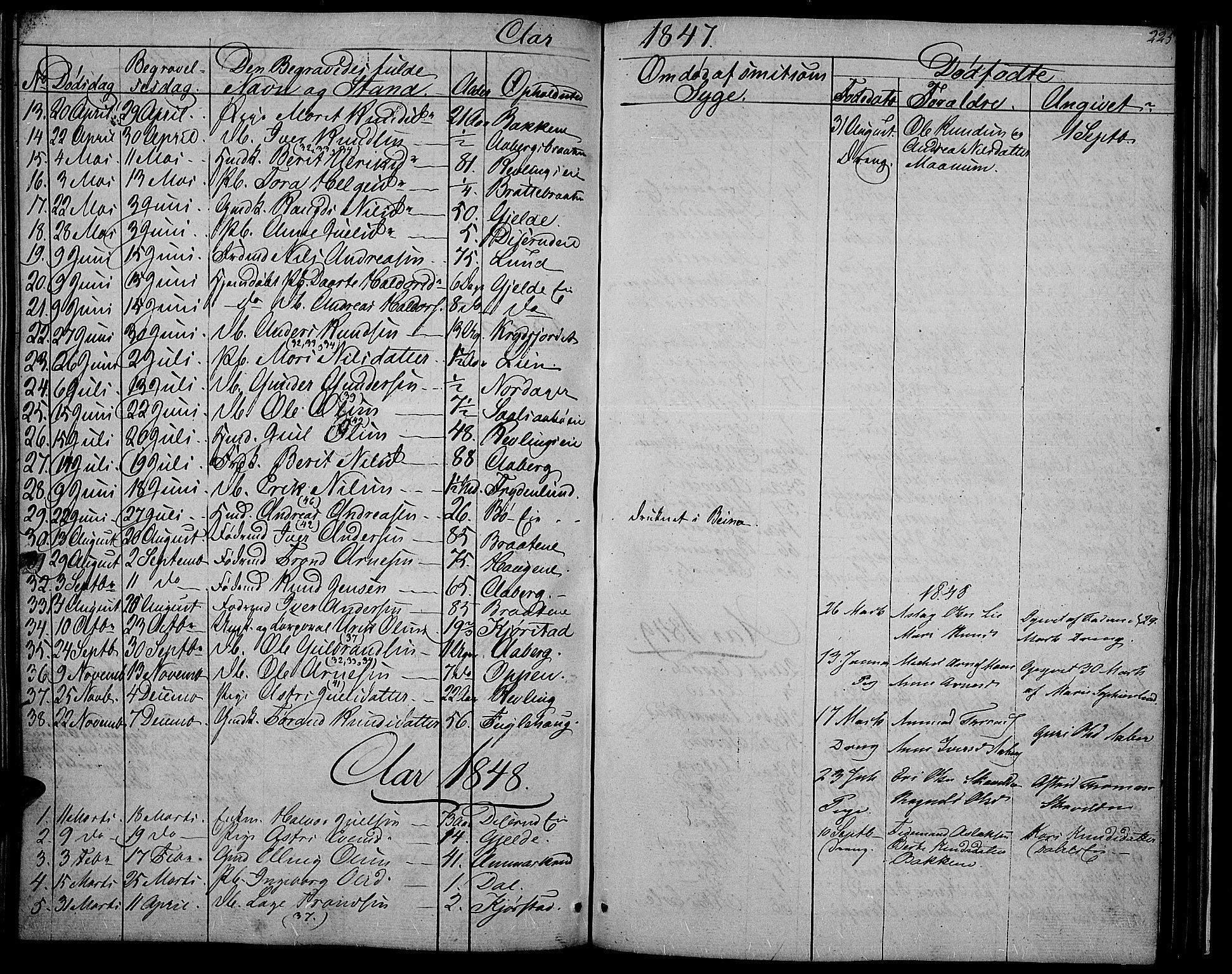 SAH, Nord-Aurdal prestekontor, Klokkerbok nr. 2, 1842-1877, s. 225