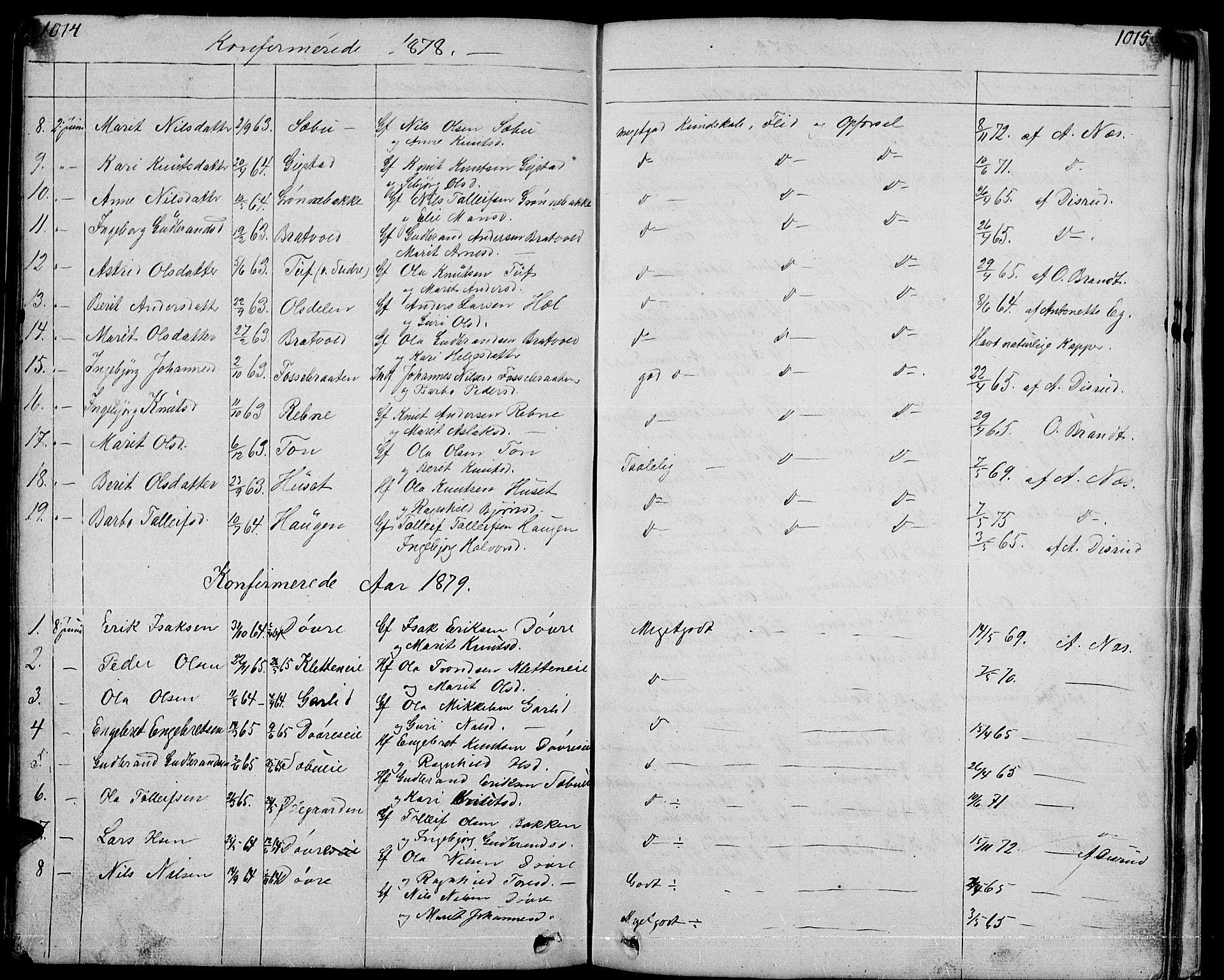 SAH, Nord-Aurdal prestekontor, Klokkerbok nr. 1, 1834-1887, s. 1014-1015