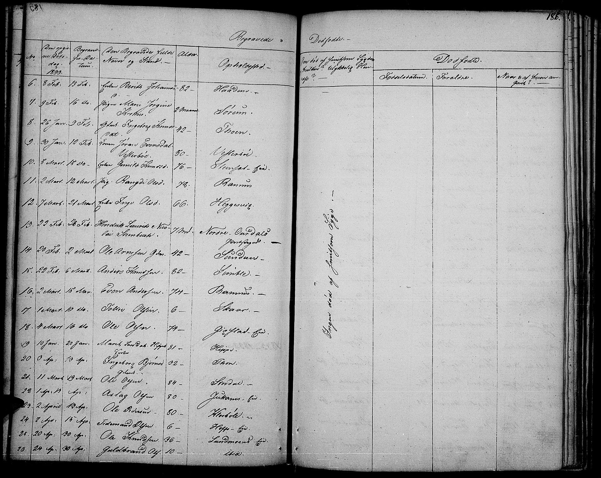 SAH, Nord-Aurdal prestekontor, Ministerialbok nr. 3, 1828-1841, s. 186