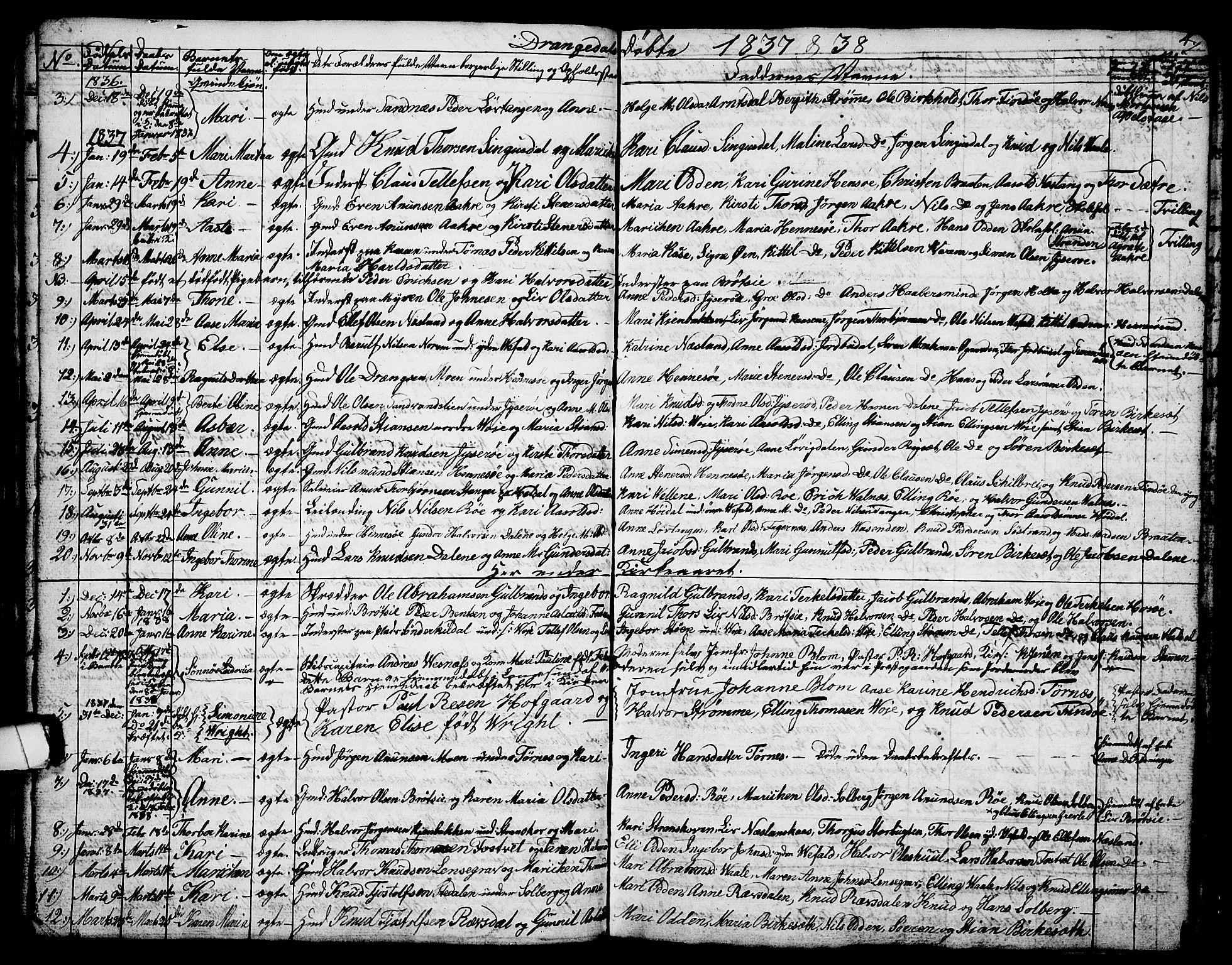 SAKO, Drangedal kirkebøker, G/Ga/L0001: Klokkerbok nr. I 1 /1, 1814-1856, s. 4