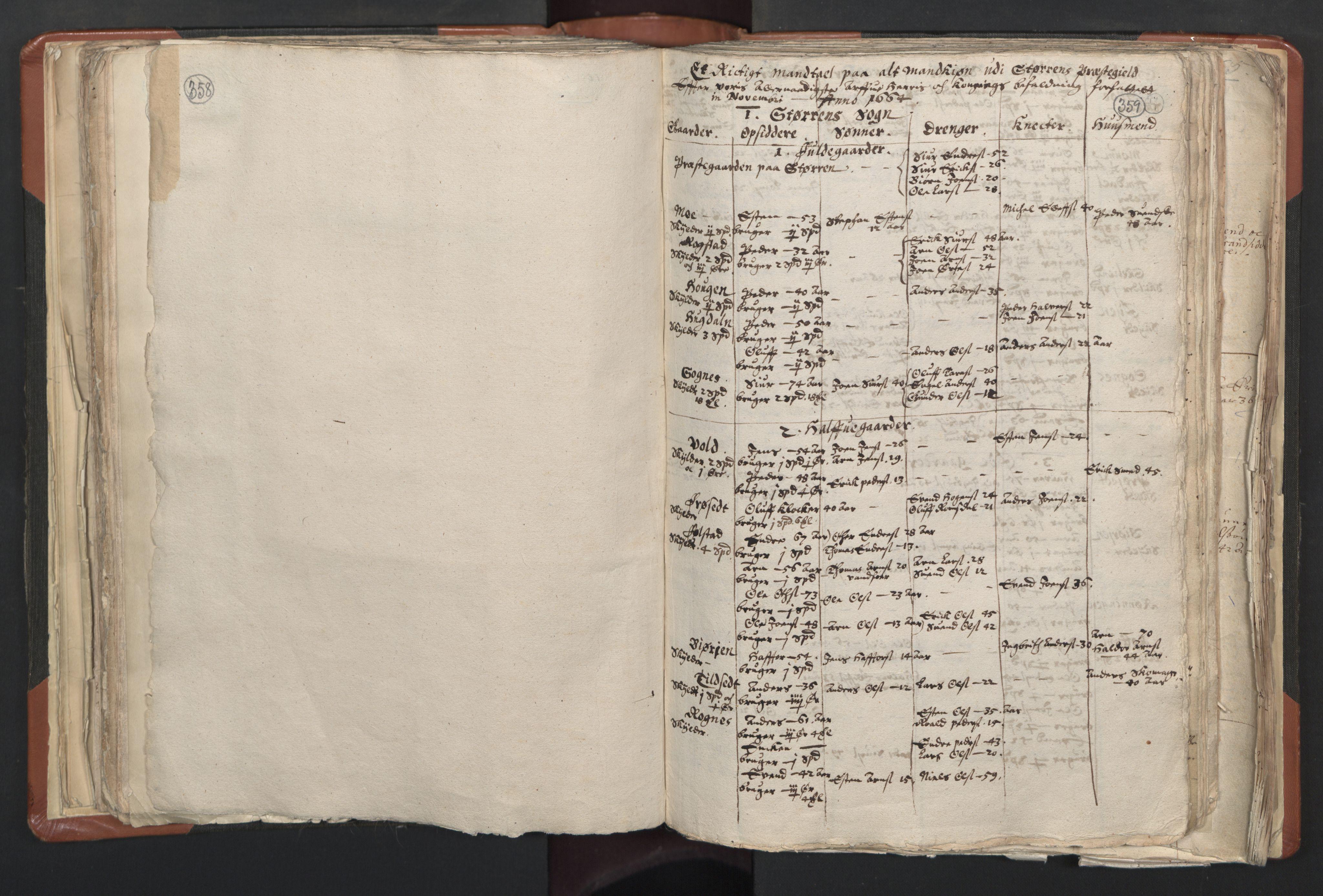 RA, Sogneprestenes manntall 1664-1666, nr. 31: Dalane prosti, 1664-1666, s. 358-359