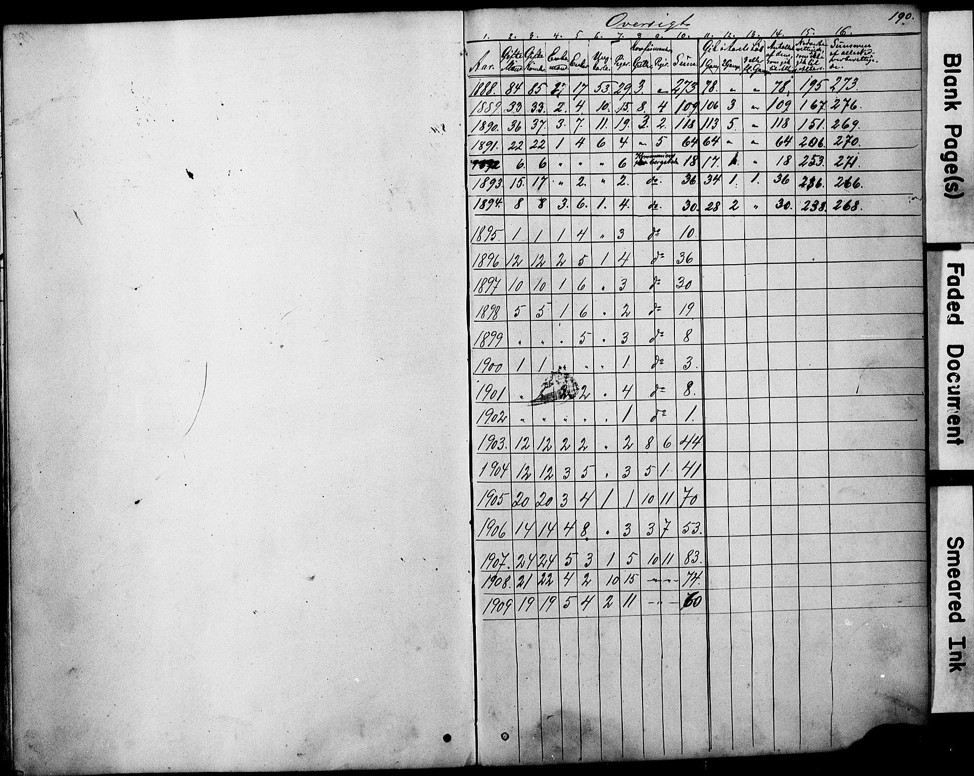 SAT, Ministerialprotokoller, klokkerbøker og fødselsregistre - Sør-Trøndelag, 683/L0949: Klokkerbok nr. 683C01, 1880-1896, s. 190