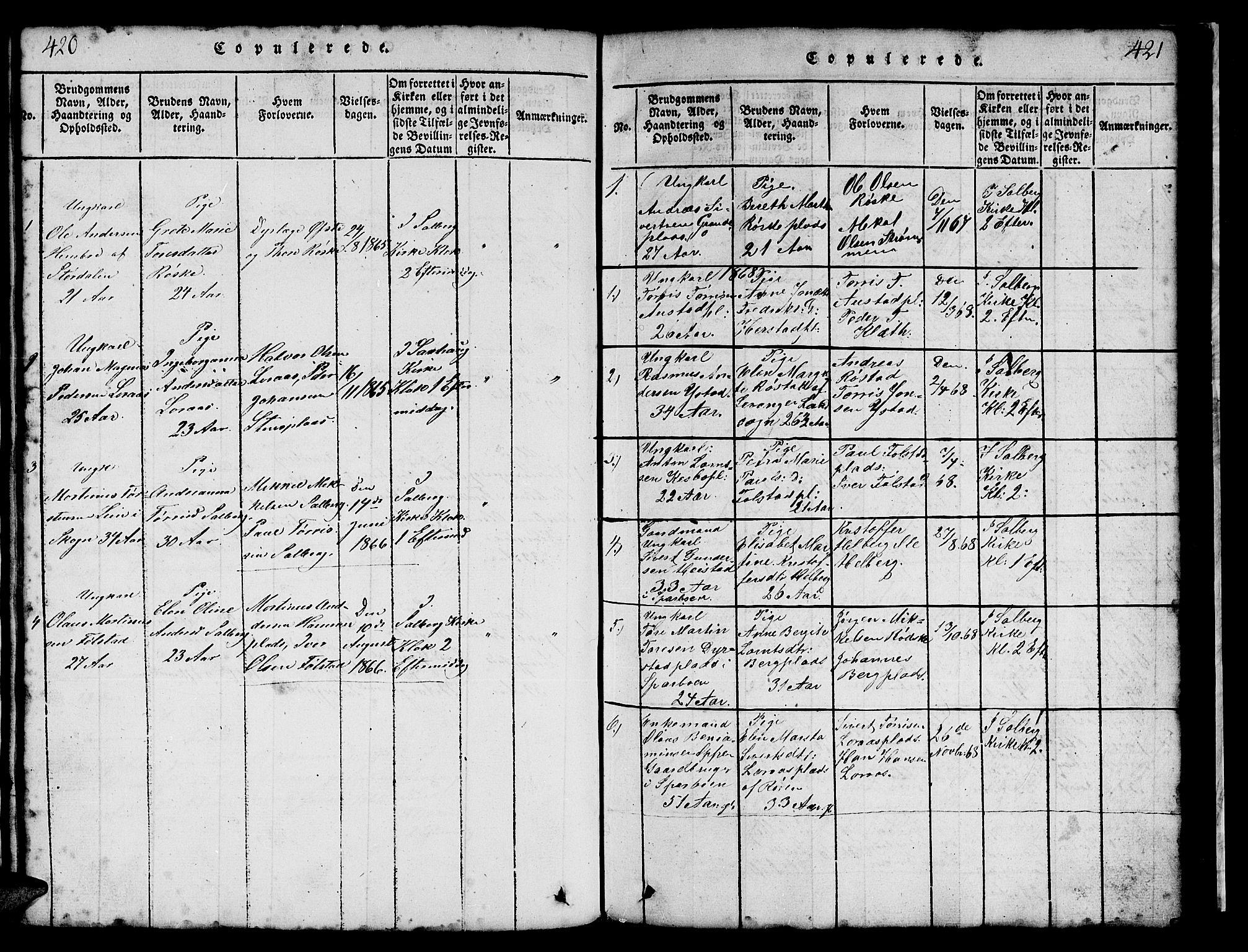 SAT, Ministerialprotokoller, klokkerbøker og fødselsregistre - Nord-Trøndelag, 731/L0310: Klokkerbok nr. 731C01, 1816-1874, s. 420-421