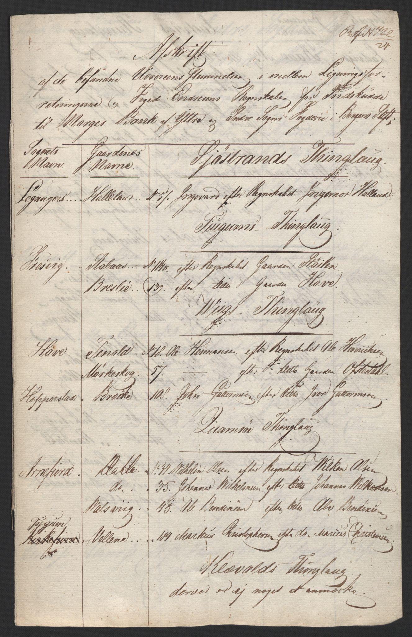 NOBA, Norges Bank/Sølvskatten 1816*, 1816-1822, s. 111