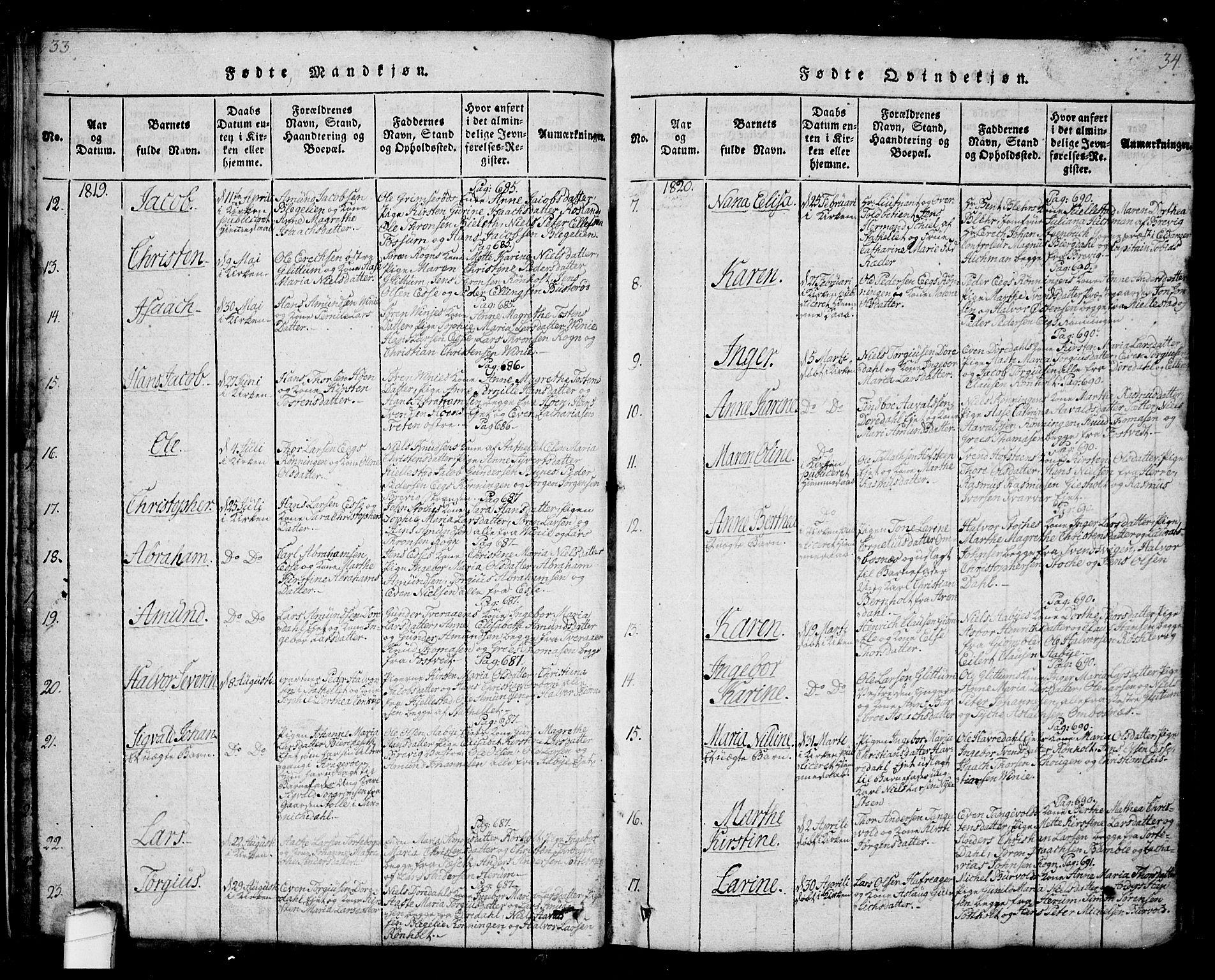 SAKO, Bamble kirkebøker, G/Ga/L0005: Klokkerbok nr. I 5, 1814-1855, s. 33-34