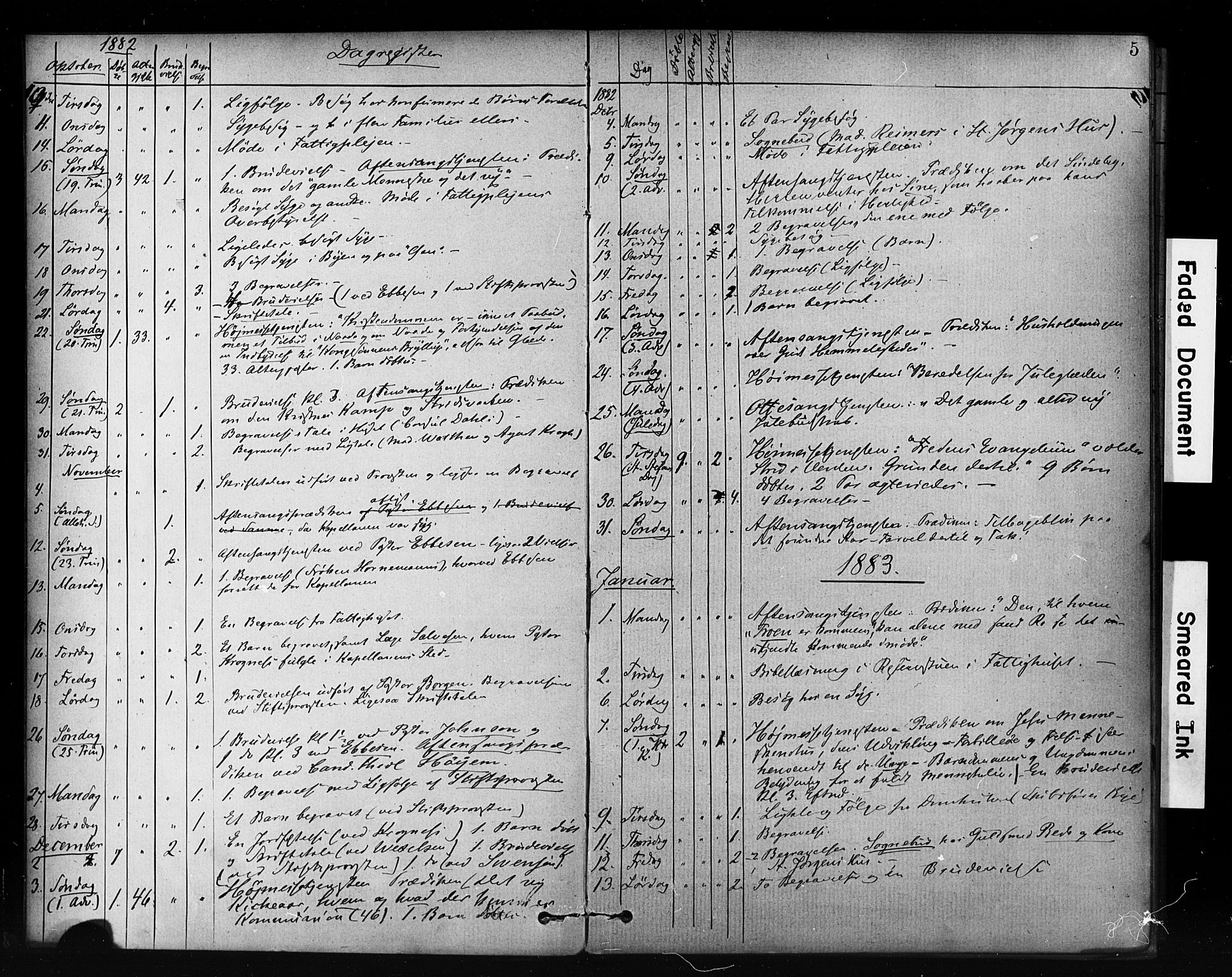 SAT, Ministerialprotokoller, klokkerbøker og fødselsregistre - Sør-Trøndelag, 601/L0071: Residerende kapellans bok nr. 601B04, 1882-1931, s. 5