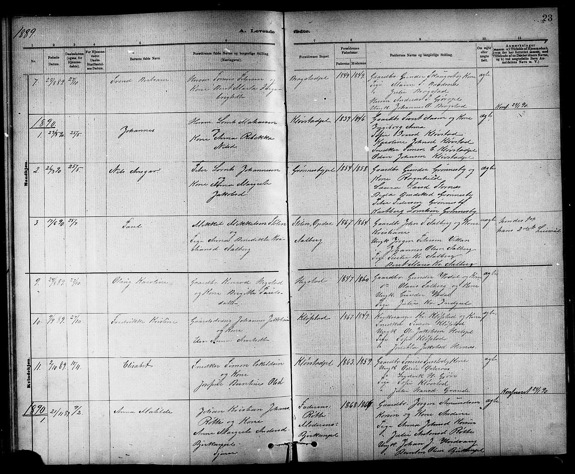 SAT, Ministerialprotokoller, klokkerbøker og fødselsregistre - Nord-Trøndelag, 732/L0318: Klokkerbok nr. 732C02, 1881-1911, s. 23