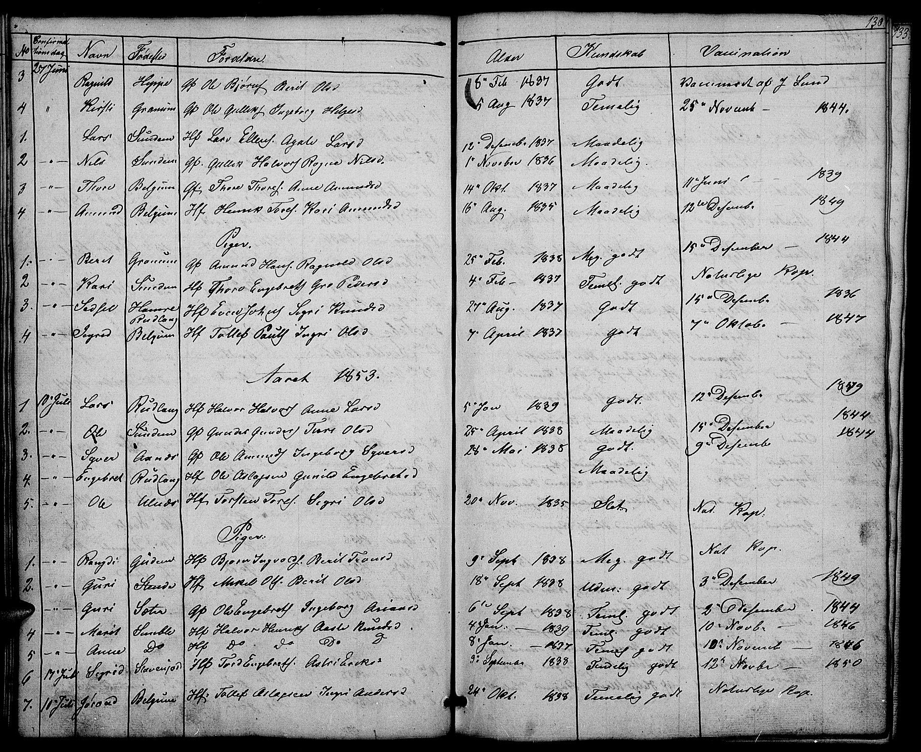 SAH, Nord-Aurdal prestekontor, Klokkerbok nr. 4, 1842-1882, s. 130