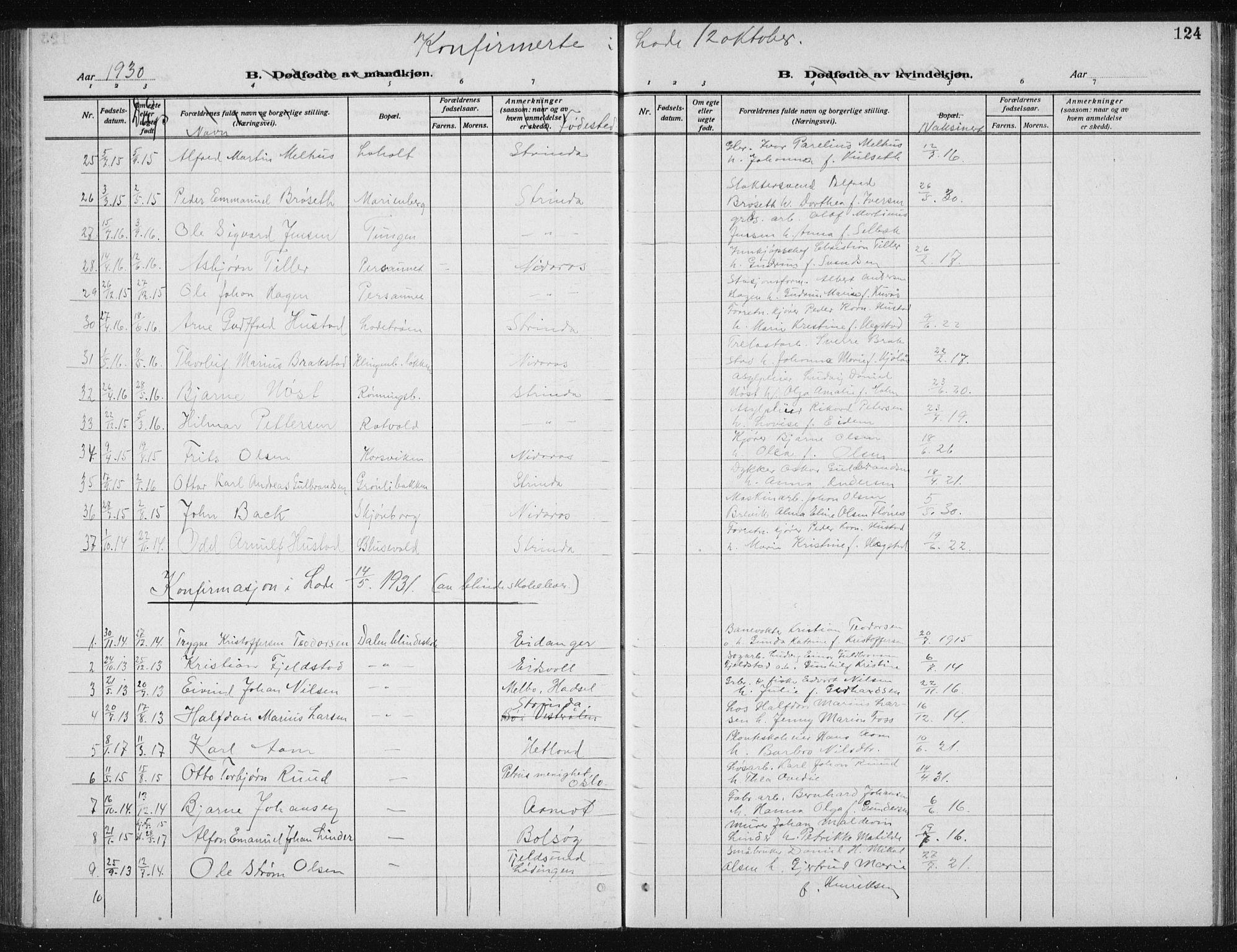 SAT, Ministerialprotokoller, klokkerbøker og fødselsregistre - Sør-Trøndelag, 606/L0314: Klokkerbok nr. 606C10, 1911-1937, s. 124