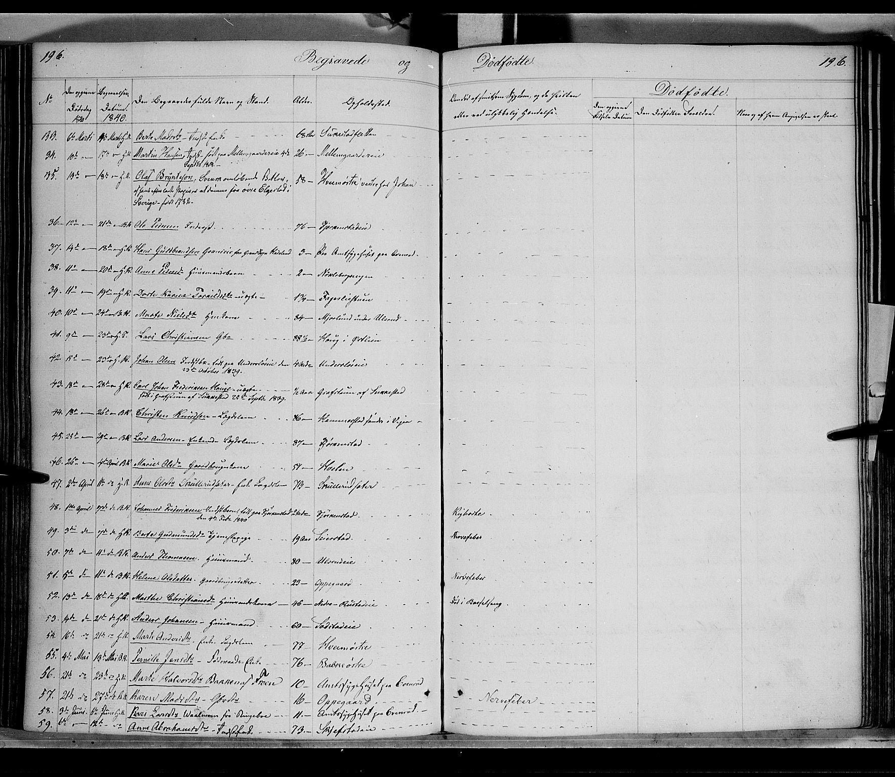 SAH, Østre Toten prestekontor, Ministerialbok nr. 2, 1840-1847, s. 196