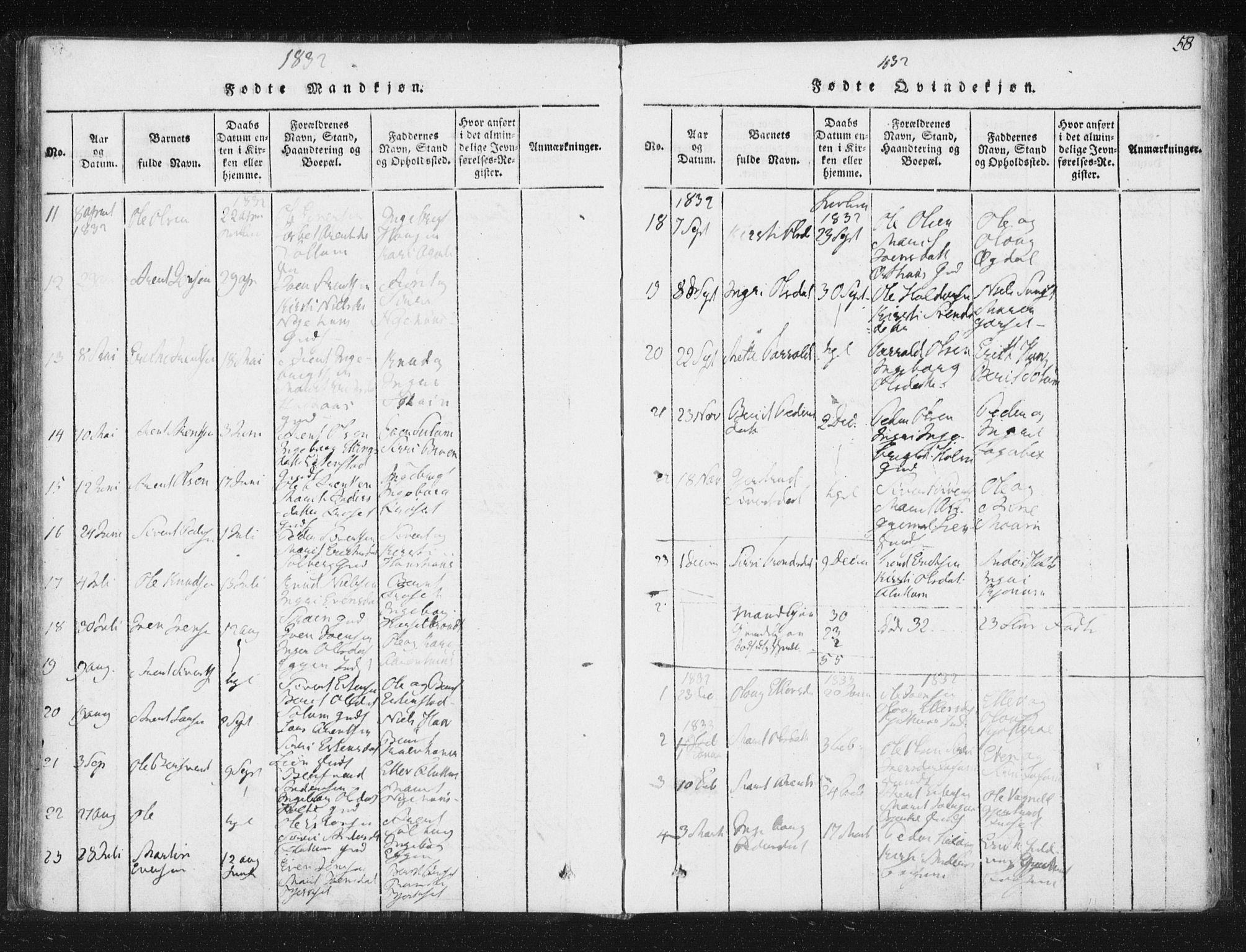 SAT, Ministerialprotokoller, klokkerbøker og fødselsregistre - Sør-Trøndelag, 689/L1037: Ministerialbok nr. 689A02, 1816-1842, s. 58