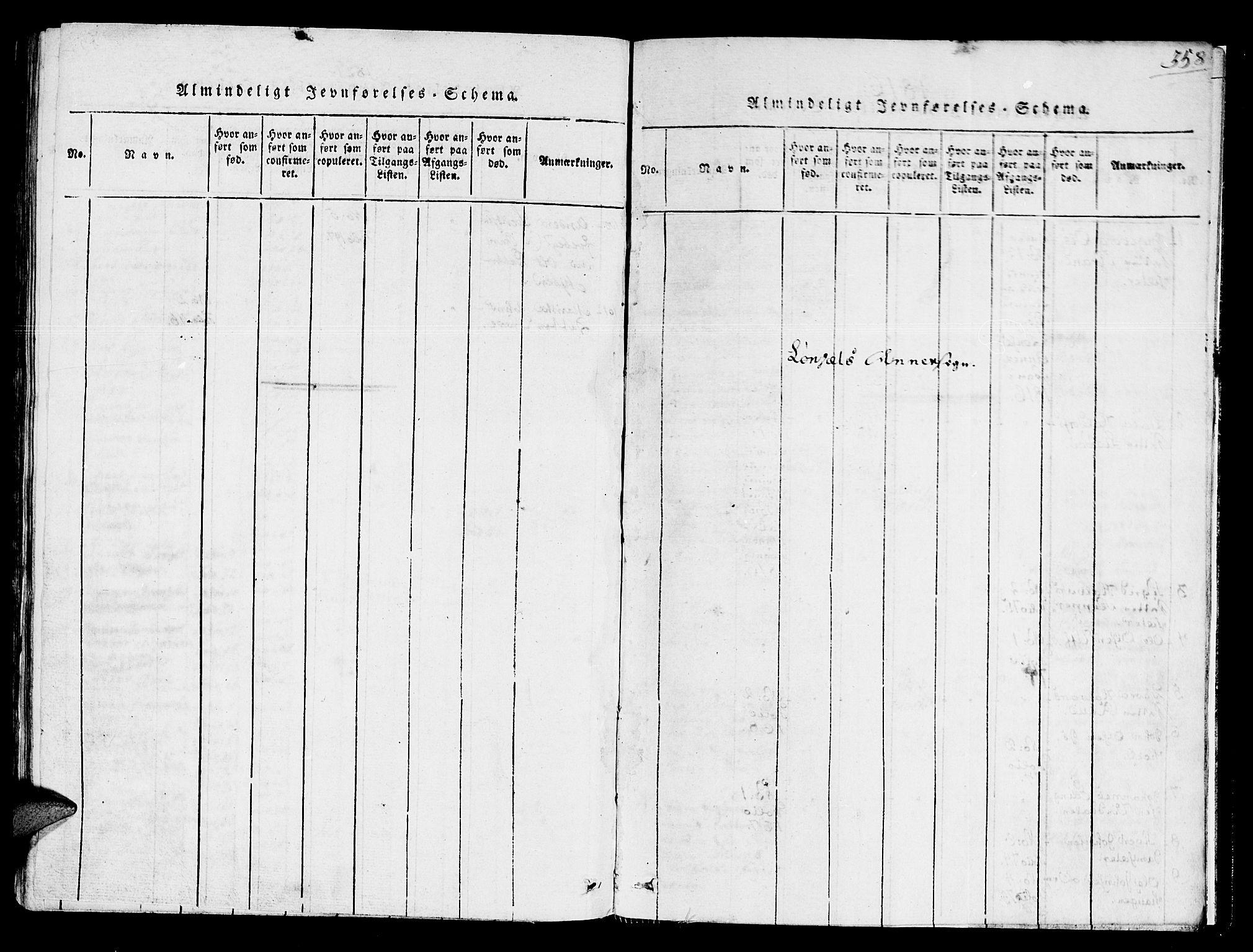 SAT, Ministerialprotokoller, klokkerbøker og fødselsregistre - Sør-Trøndelag, 678/L0896: Ministerialbok nr. 678A05 /2, 1816-1821, s. 358