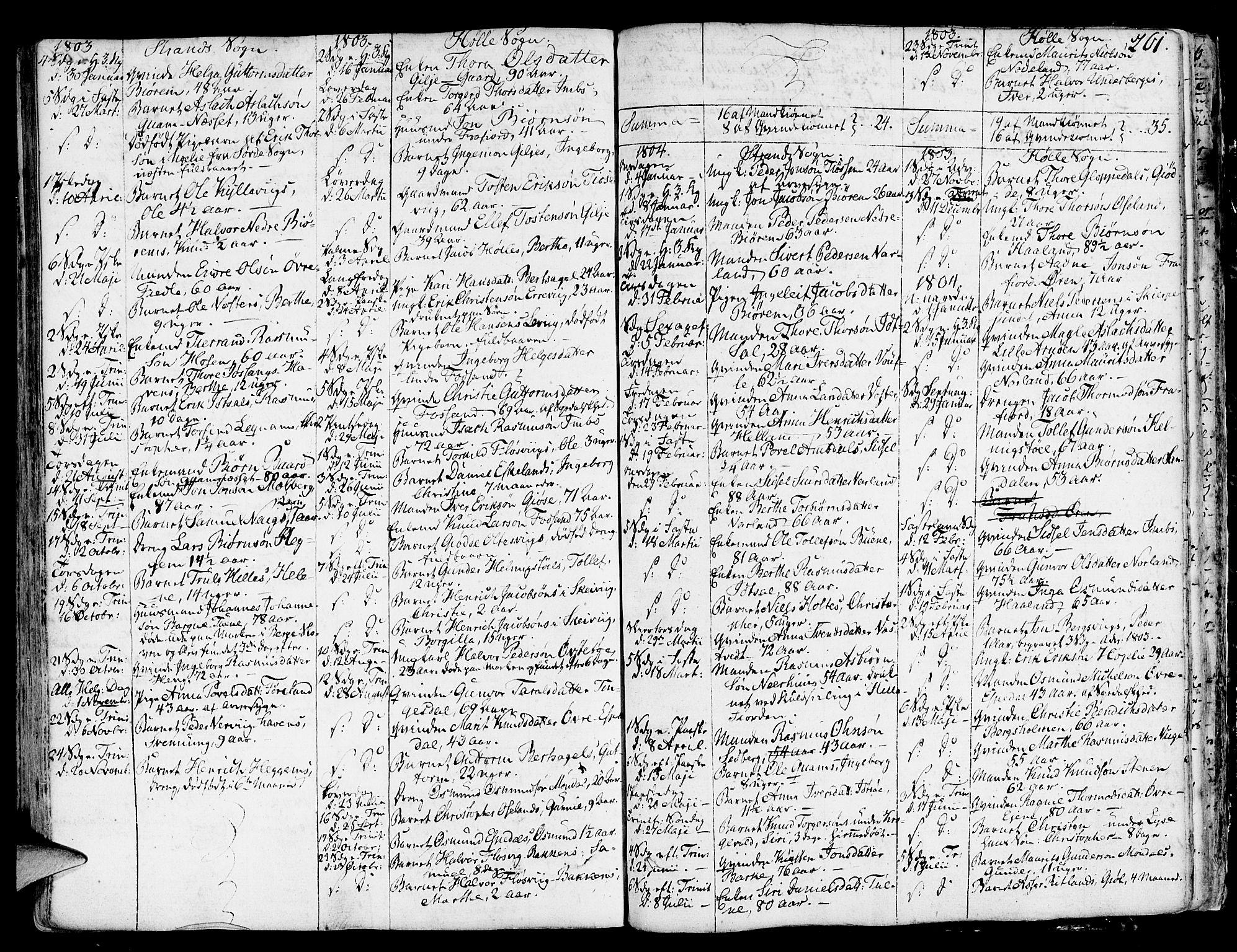 SAST, Strand sokneprestkontor, H/Ha/Haa/L0003: Ministerialbok nr. A 3, 1769-1816, s. 261