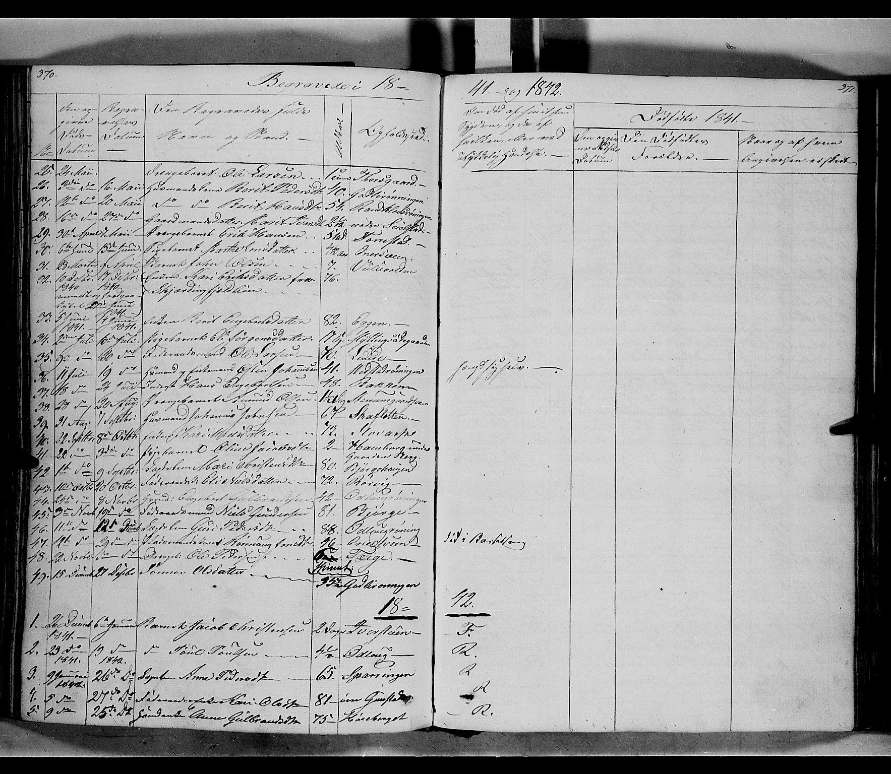 SAH, Ringebu prestekontor, Ministerialbok nr. 5, 1839-1848, s. 370-371