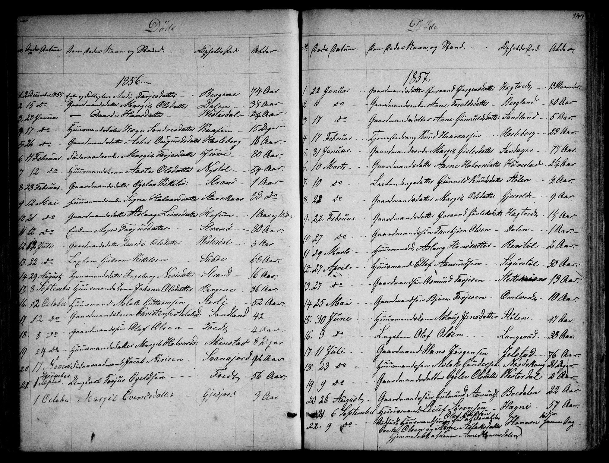 SAKO, Kviteseid kirkebøker, G/Gb/L0002: Klokkerbok nr. II 2, 1850-1892, s. 244