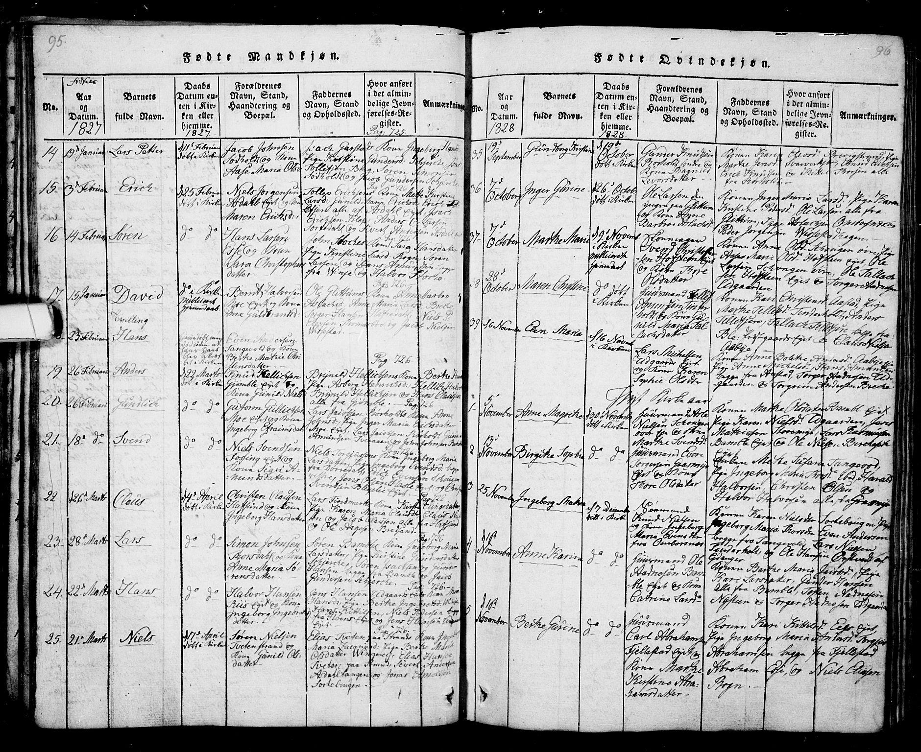 SAKO, Bamble kirkebøker, G/Ga/L0005: Klokkerbok nr. I 5, 1814-1855, s. 95-96