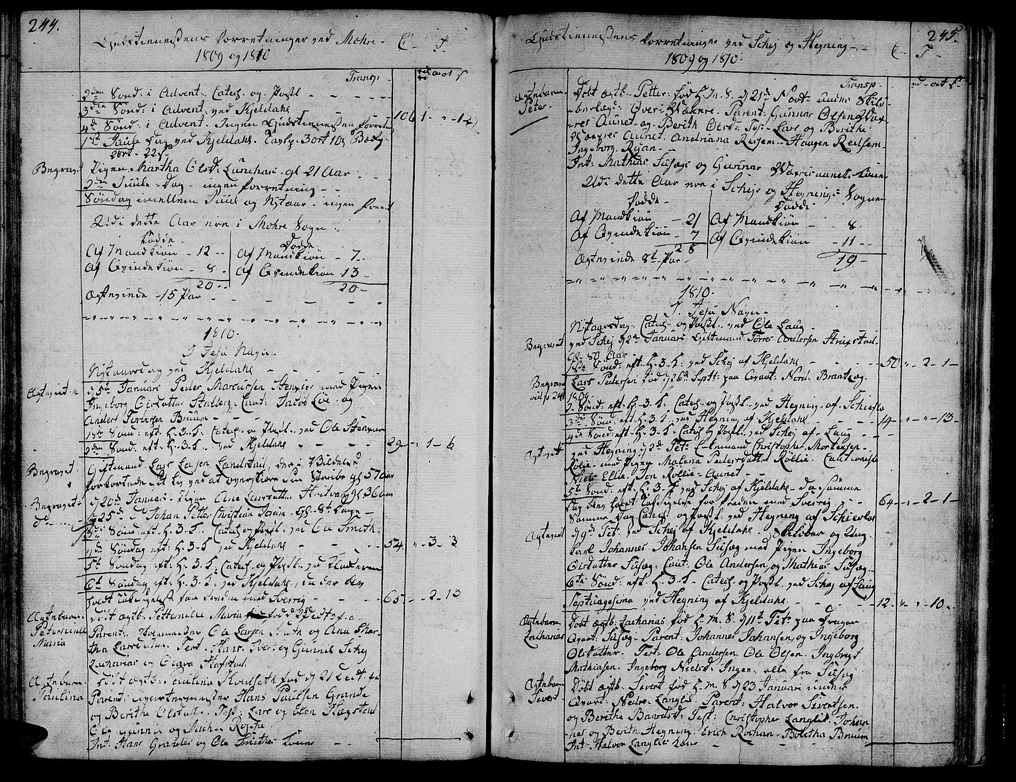 SAT, Ministerialprotokoller, klokkerbøker og fødselsregistre - Nord-Trøndelag, 735/L0332: Ministerialbok nr. 735A03, 1795-1816, s. 244-245