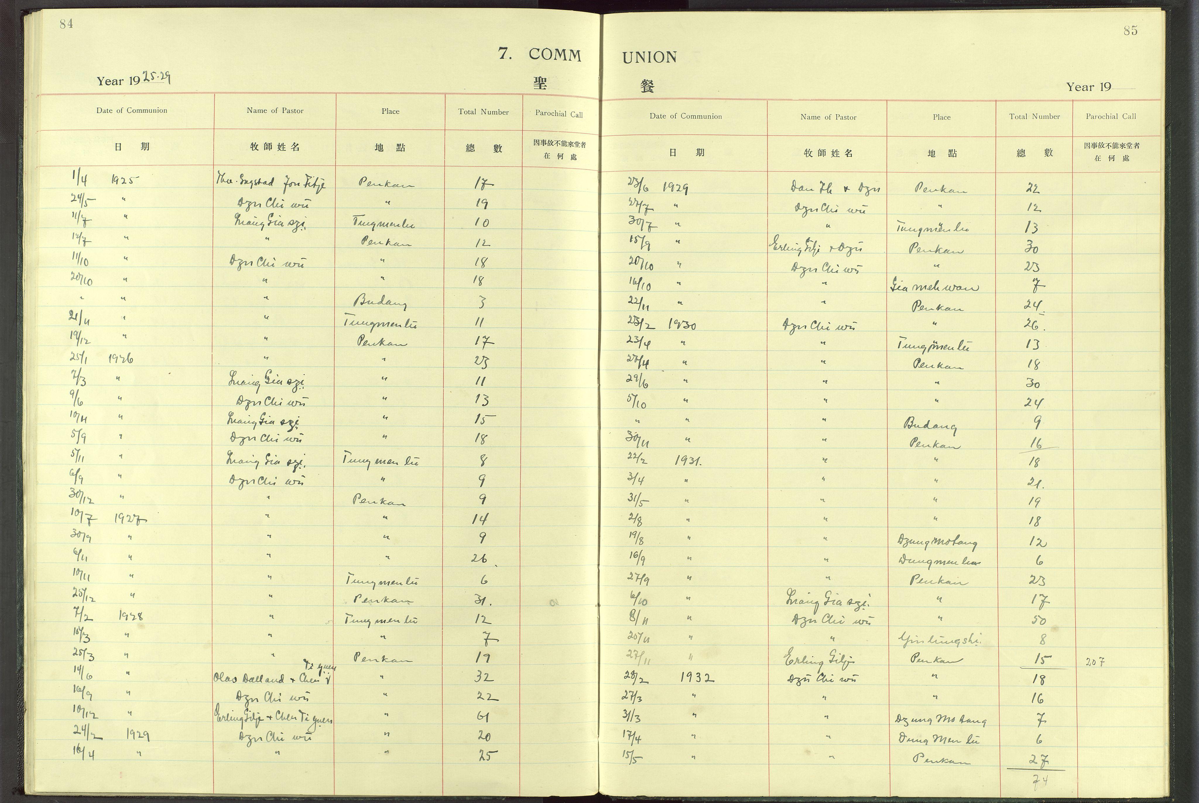 VID, Det Norske Misjonsselskap - utland - Kina (Hunan), Dm/L0017: Ministerialbok nr. -, 1913-1948, s. 84-85