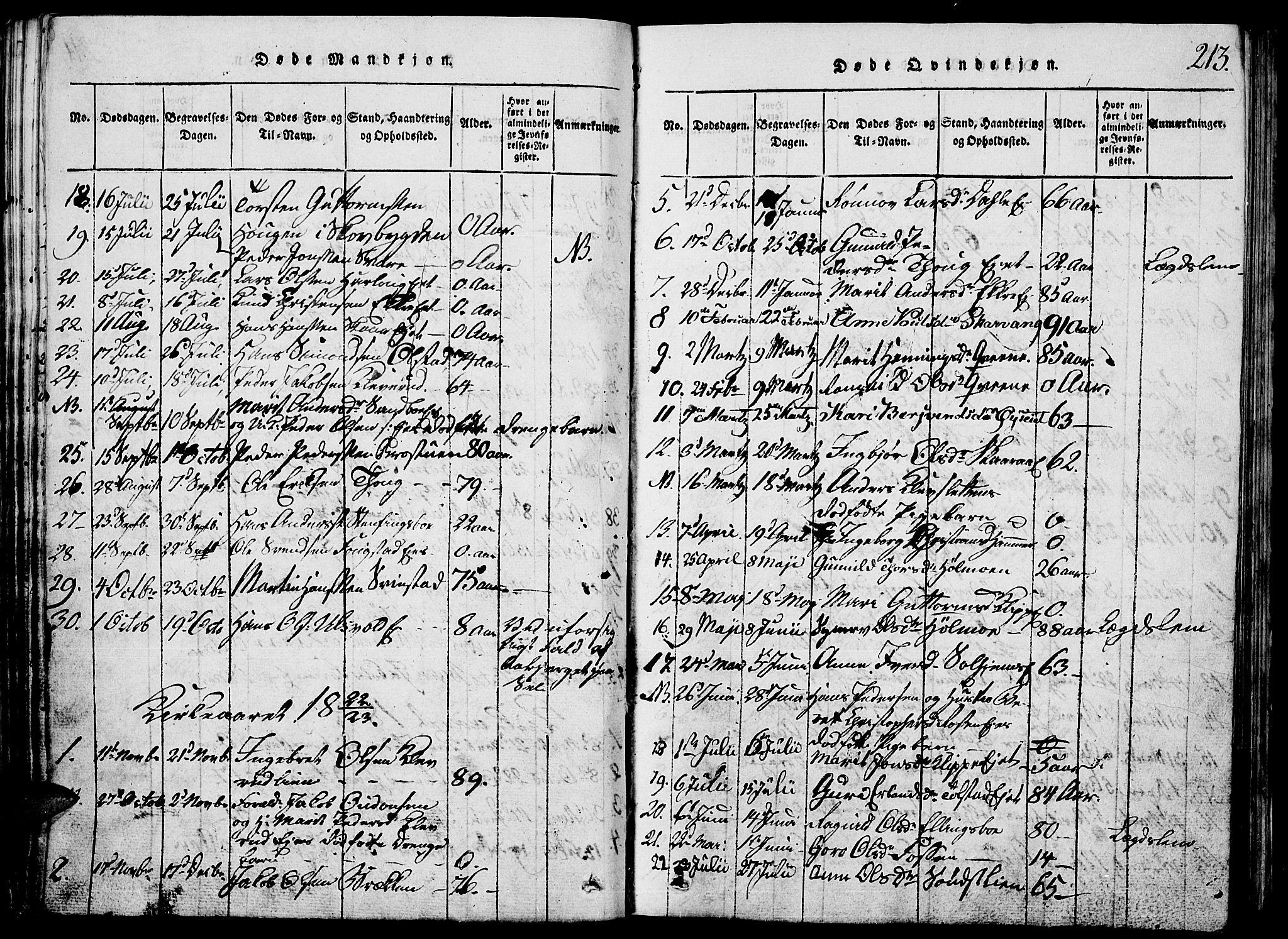 SAH, Vågå prestekontor, Klokkerbok nr. 1, 1815-1827, s. 212-213