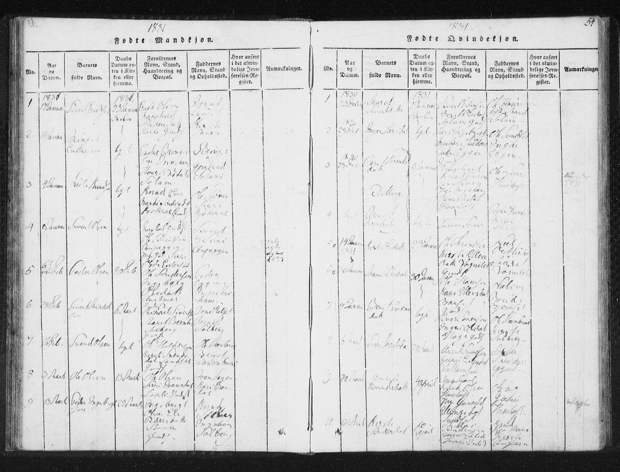 SAT, Ministerialprotokoller, klokkerbøker og fødselsregistre - Sør-Trøndelag, 689/L1037: Ministerialbok nr. 689A02, 1816-1842, s. 54