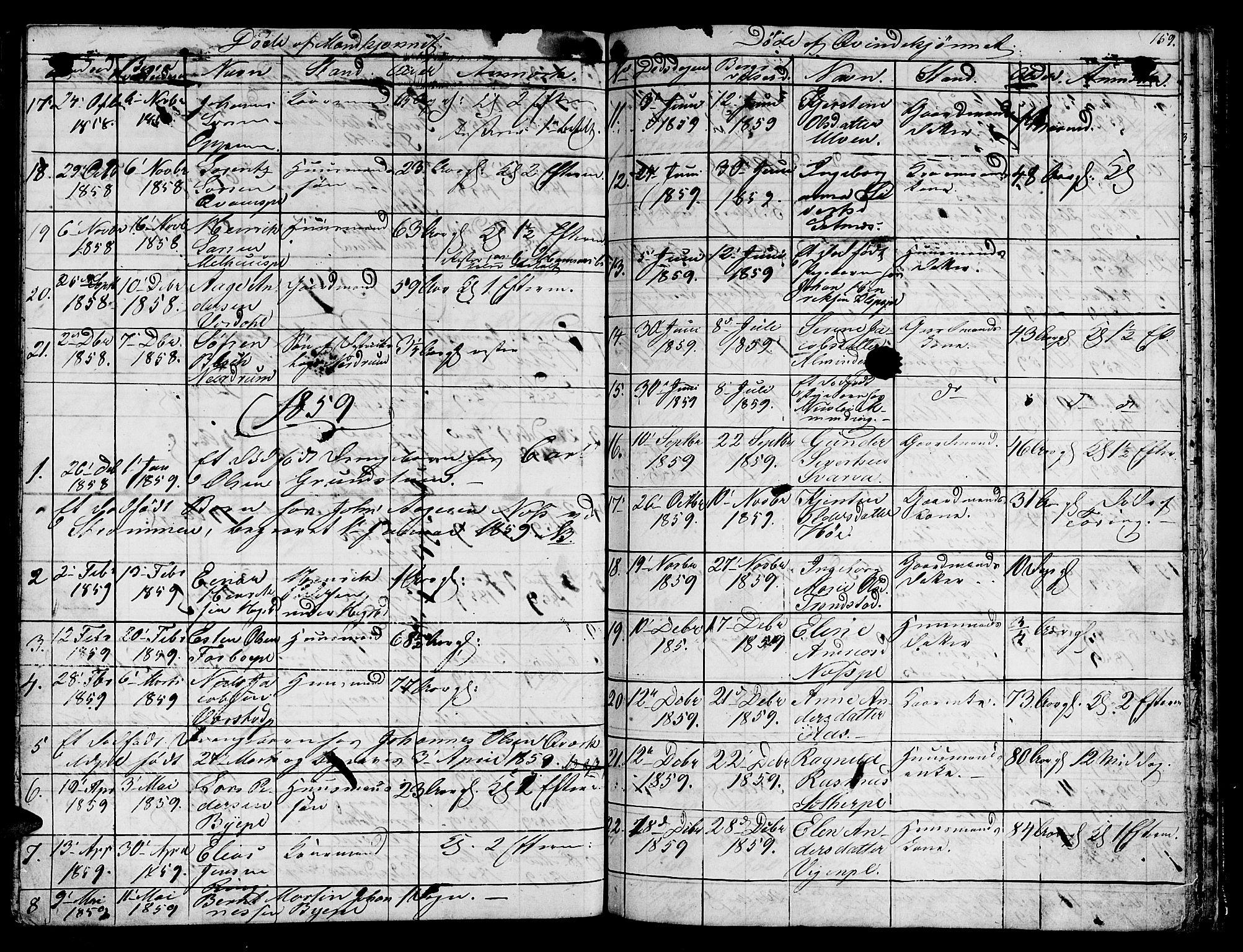 SAT, Ministerialprotokoller, klokkerbøker og fødselsregistre - Nord-Trøndelag, 730/L0299: Klokkerbok nr. 730C02, 1849-1871, s. 159