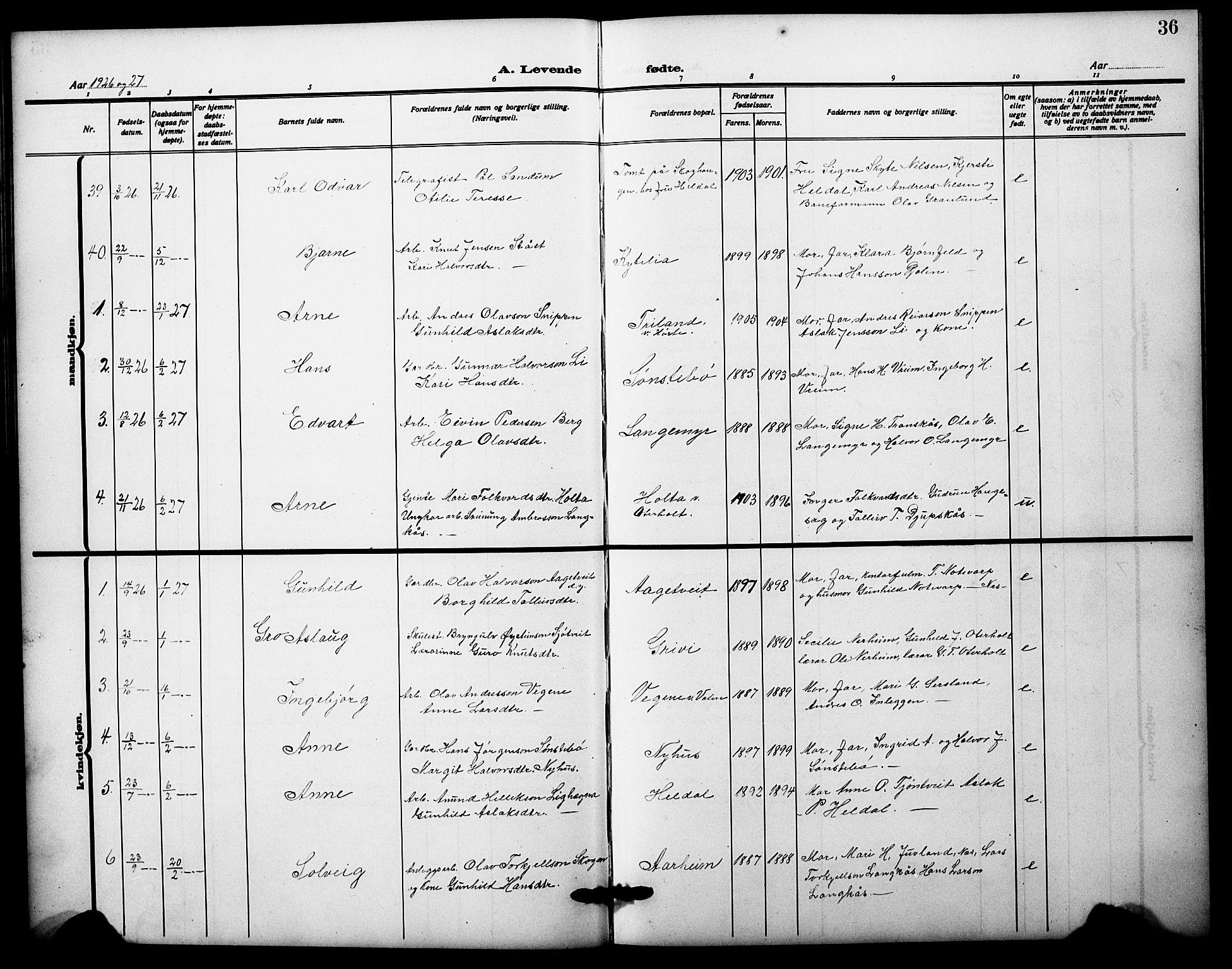 SAKO, Bø kirkebøker, G/Ga/L0008: Klokkerbok nr. 8, 1920-1930, s. 36