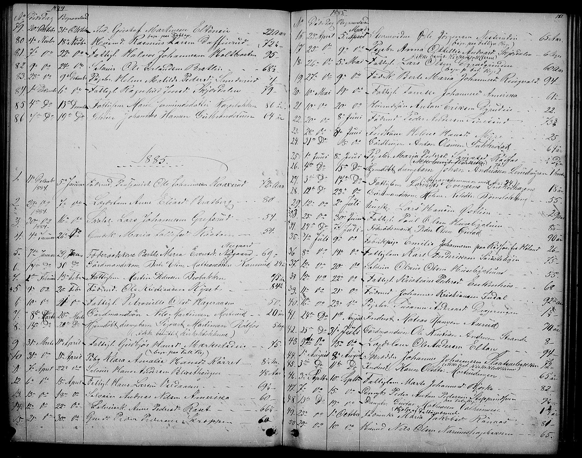 SAH, Vestre Toten prestekontor, H/Ha/Hab/L0006: Klokkerbok nr. 6, 1870-1887, s. 181