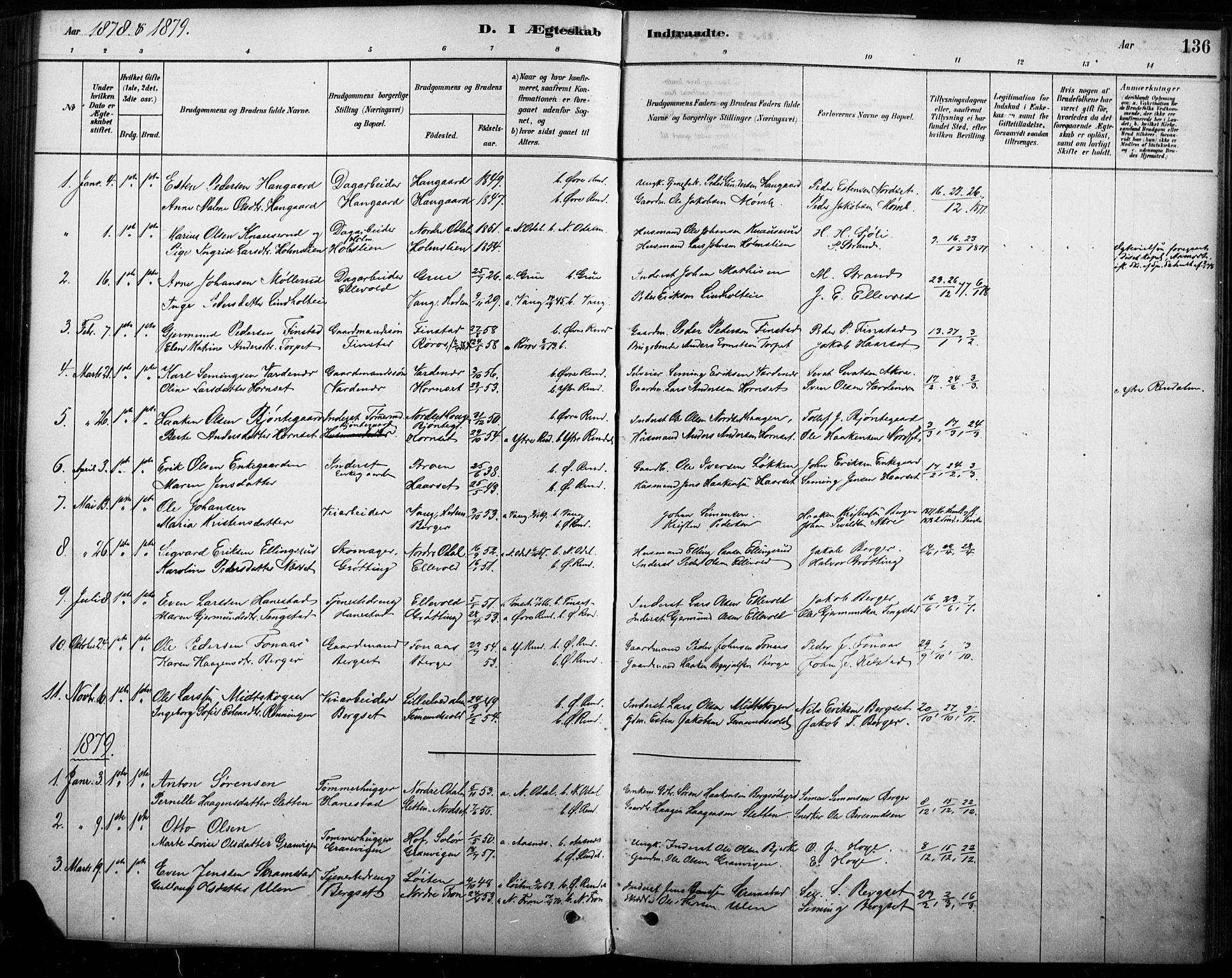 SAH, Rendalen prestekontor, H/Ha/Haa/L0009: Ministerialbok nr. 9, 1878-1901, s. 136