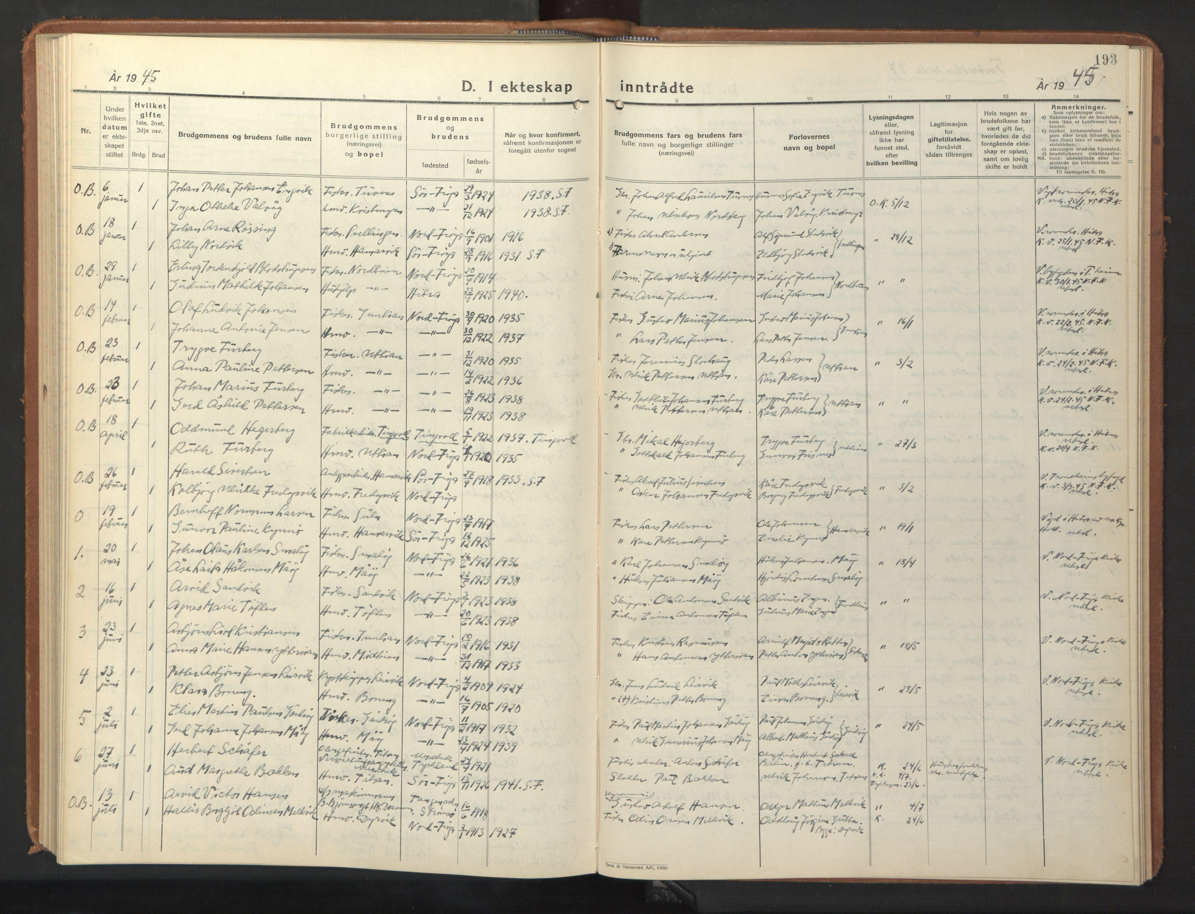 SAT, Ministerialprotokoller, klokkerbøker og fødselsregistre - Sør-Trøndelag, 640/L0590: Klokkerbok nr. 640C07, 1935-1948, s. 193