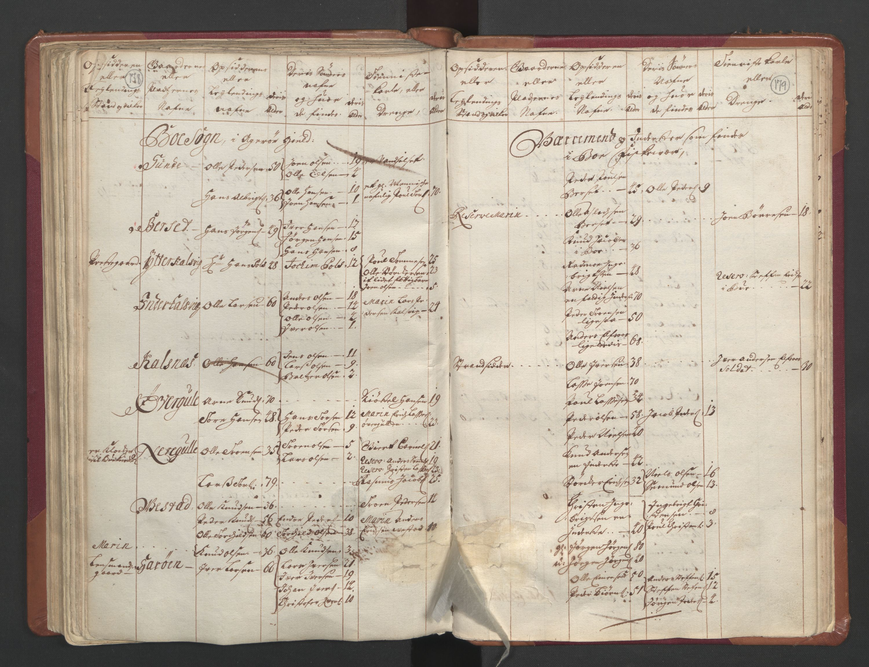 RA, Manntallet 1701, nr. 11: Nordmøre fogderi og Romsdal fogderi, 1701, s. 178-179