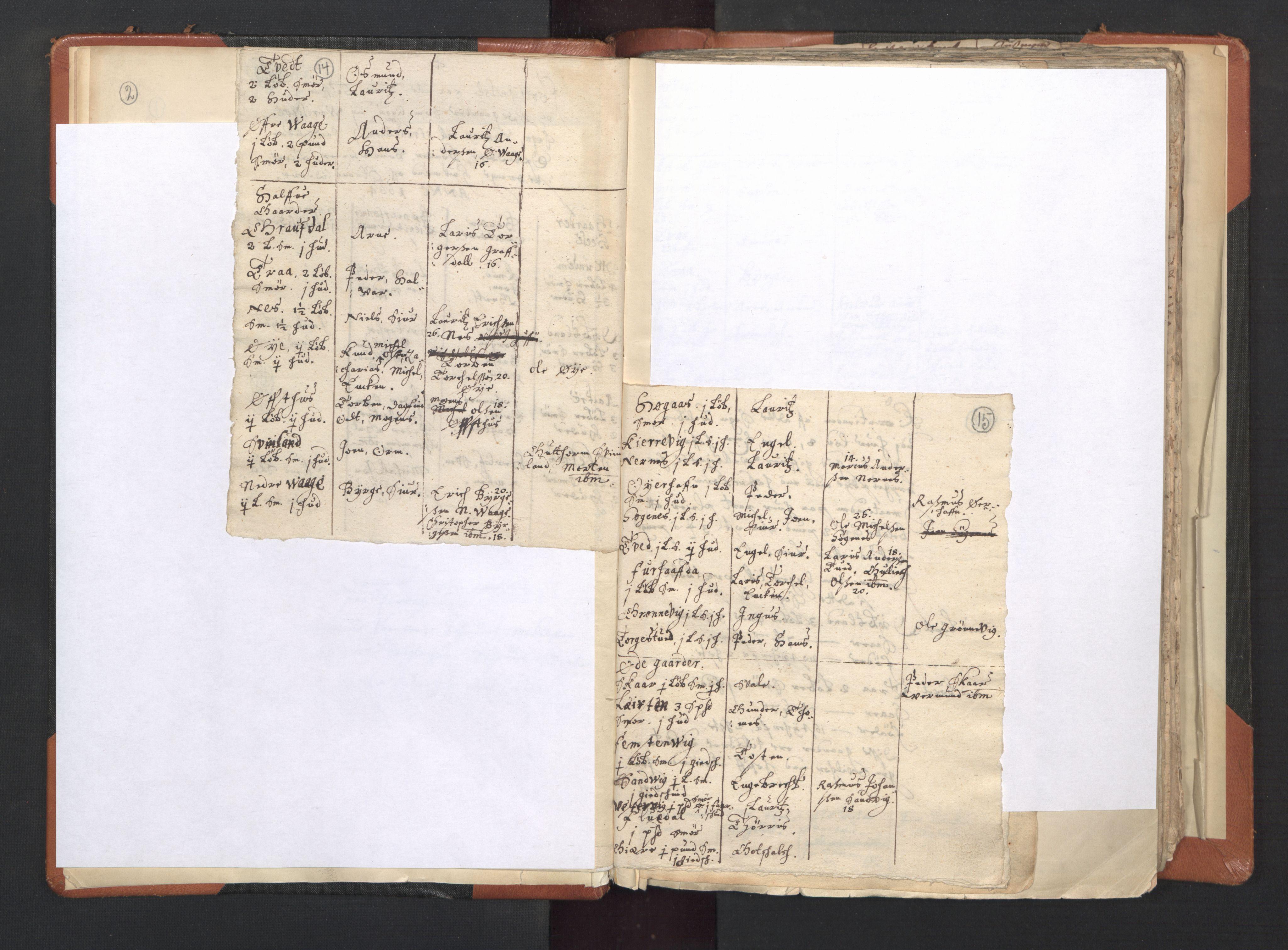 RA, Sogneprestenes manntall 1664-1666, nr. 20: Sunnhordland prosti, 1664-1666, s. 14-15