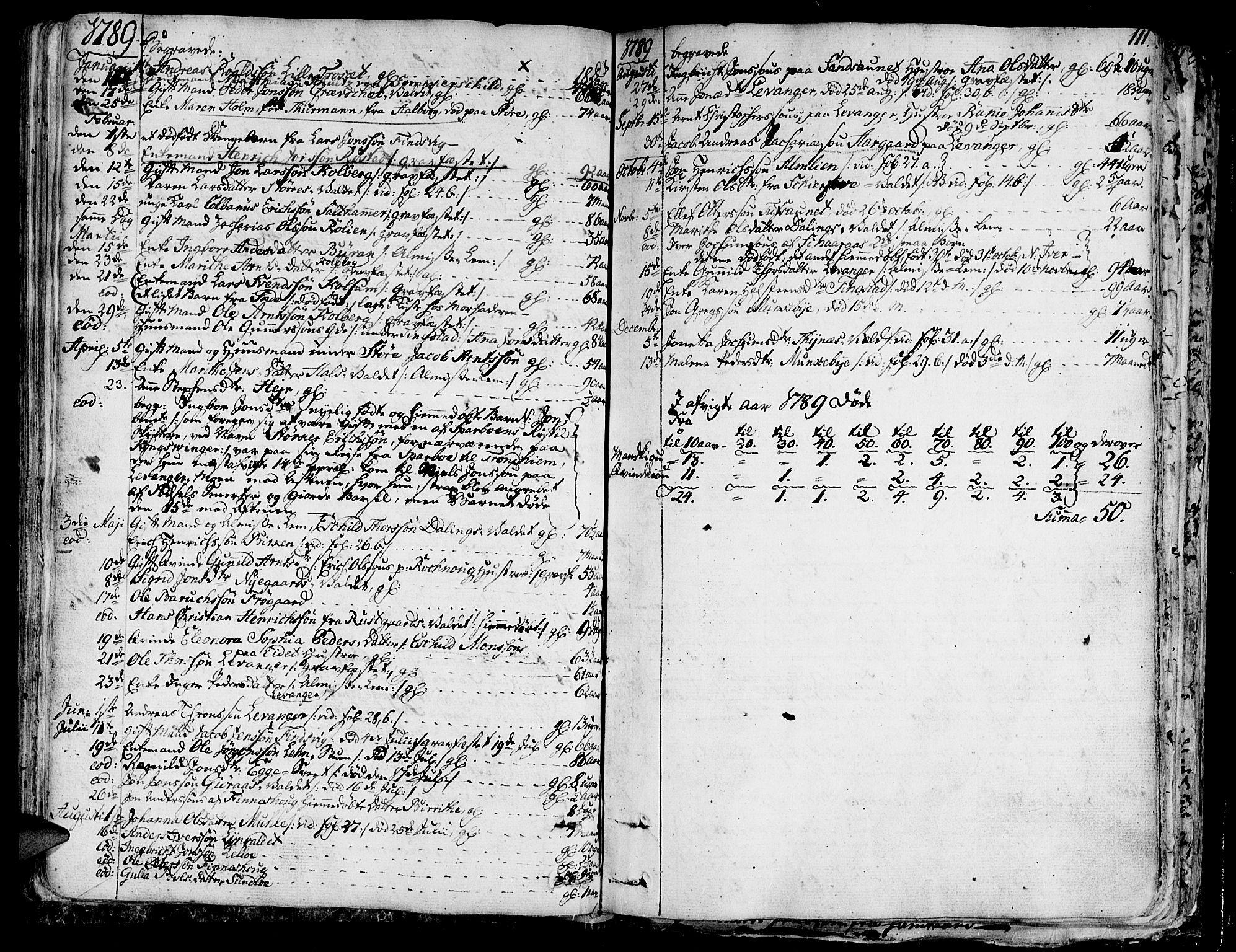 SAT, Ministerialprotokoller, klokkerbøker og fødselsregistre - Nord-Trøndelag, 717/L0142: Ministerialbok nr. 717A02 /1, 1783-1809, s. 111