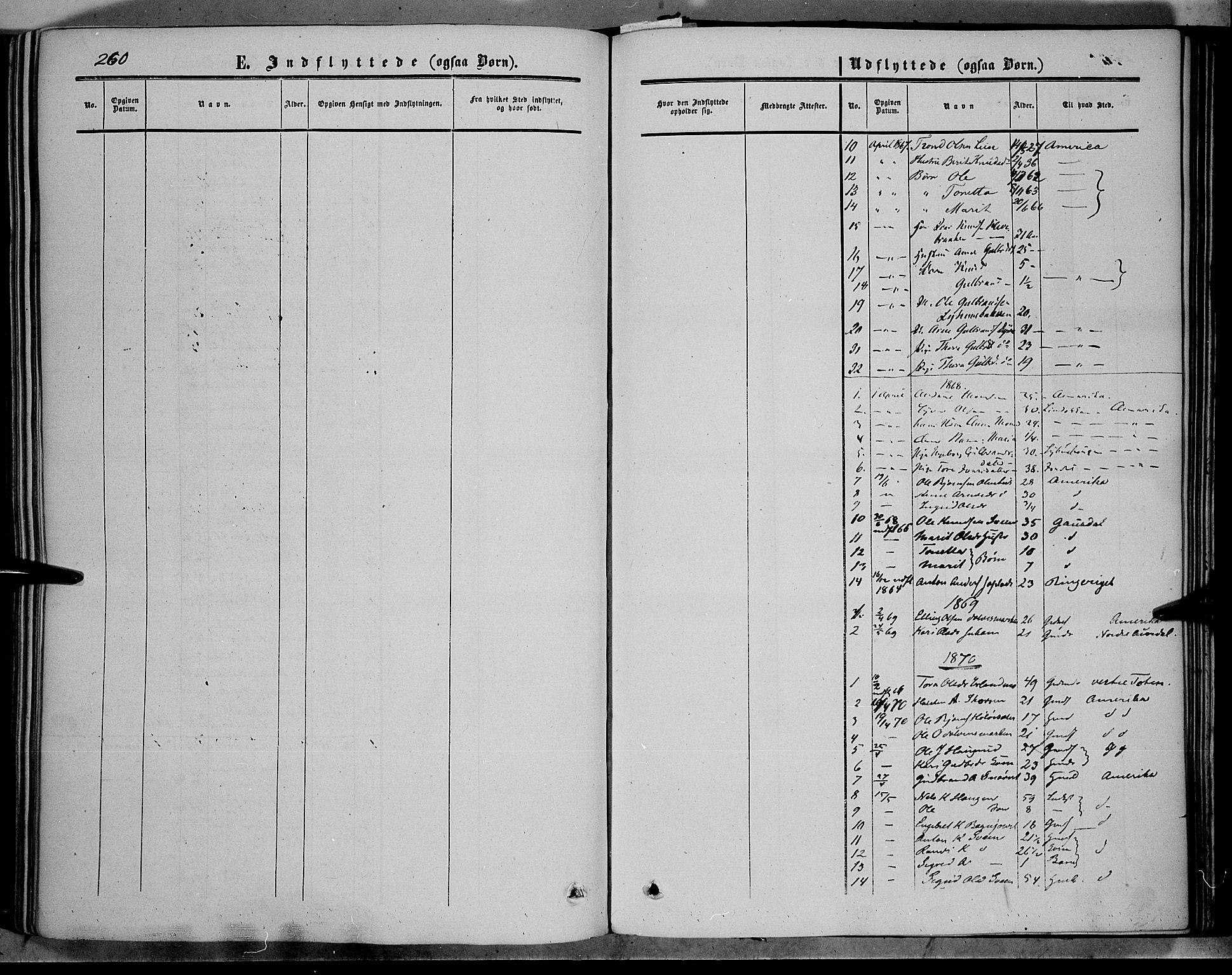 SAH, Sør-Aurdal prestekontor, Ministerialbok nr. 5, 1849-1876, s. 260