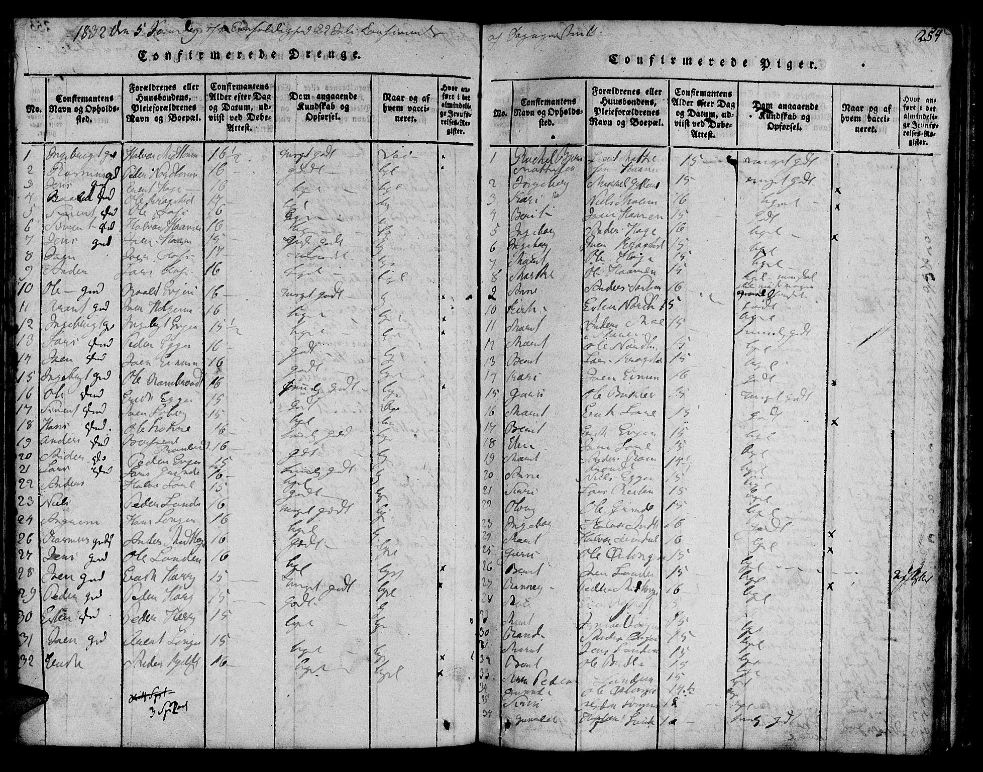 SAT, Ministerialprotokoller, klokkerbøker og fødselsregistre - Sør-Trøndelag, 692/L1102: Ministerialbok nr. 692A02, 1816-1842, s. 254