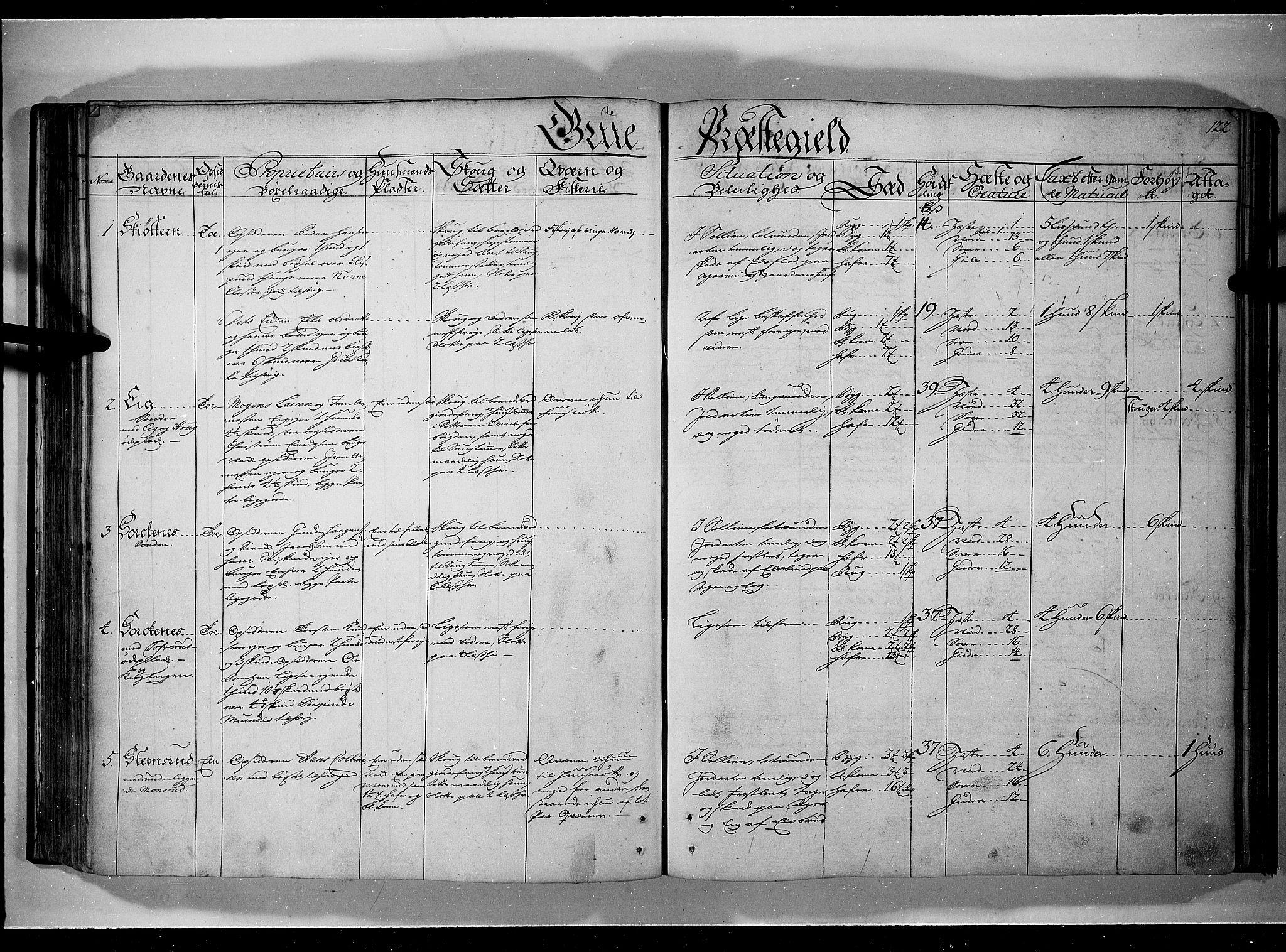 RA, Rentekammeret inntil 1814, Realistisk ordnet avdeling, N/Nb/Nbf/L0101: Solør, Østerdalen og Odal eksaminasjonsprotokoll, 1723, s. 121b-122a