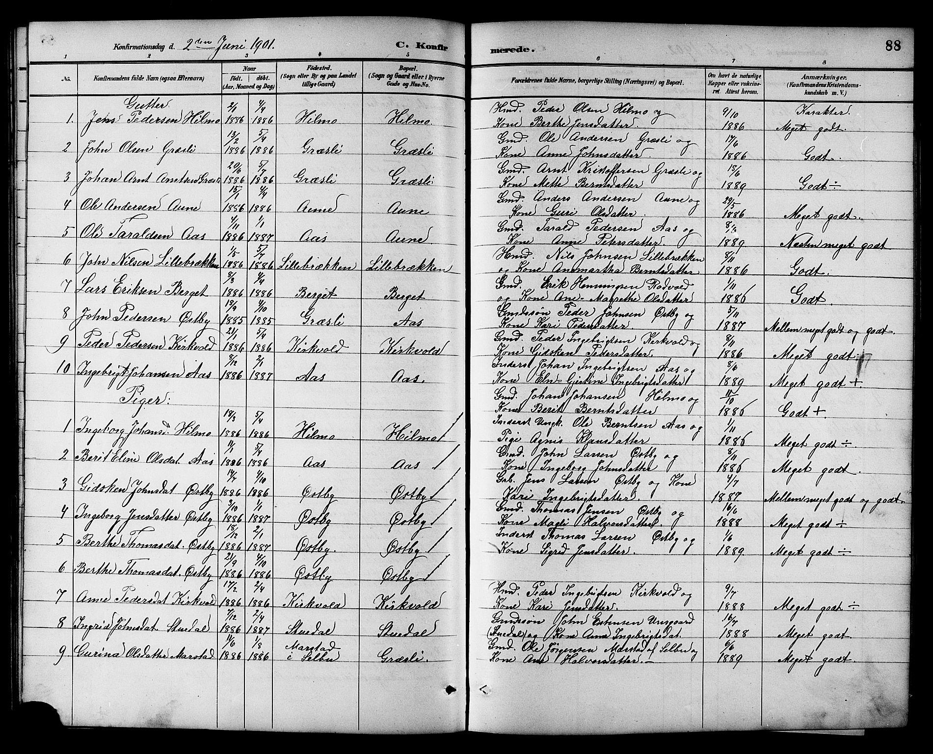 SAT, Ministerialprotokoller, klokkerbøker og fødselsregistre - Sør-Trøndelag, 698/L1167: Klokkerbok nr. 698C04, 1888-1907, s. 88