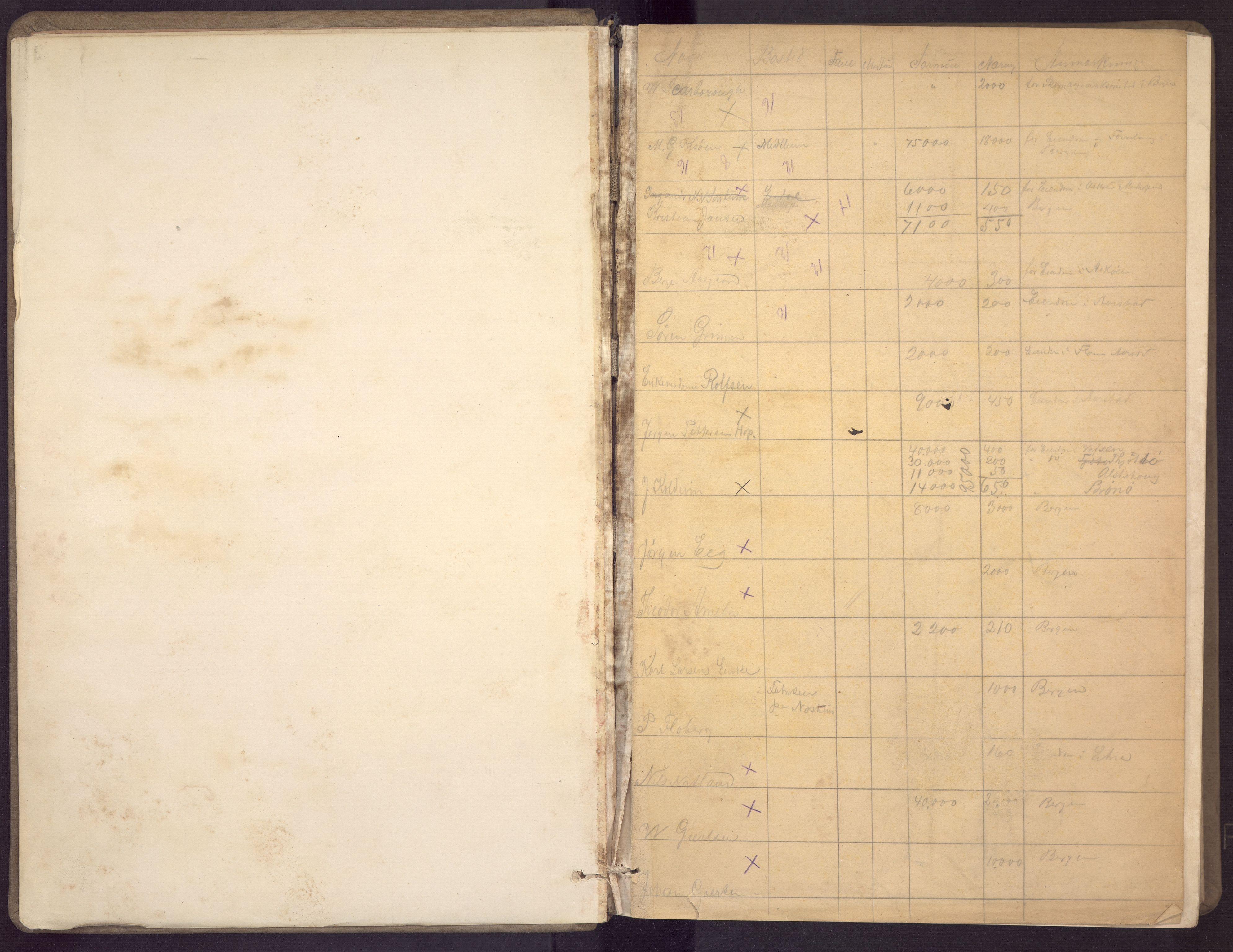 BBA, Fana kommune. Herredskassereren, J/Jc/L0004: Skattelister/ligningsprotokoll, 1891-1892, s. 4