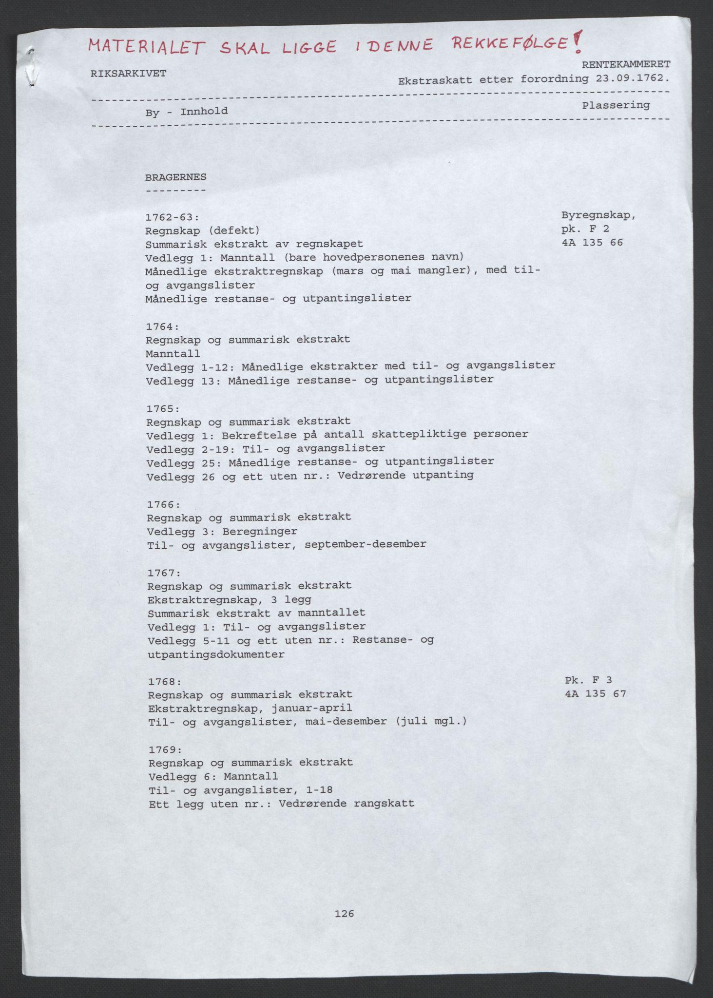 RA, Rentekammeret inntil 1814, Reviderte regnskaper, Byregnskaper, R/Rf/L0119: [F2] Kontribusjonsregnskap, 1762-1767, s. 2