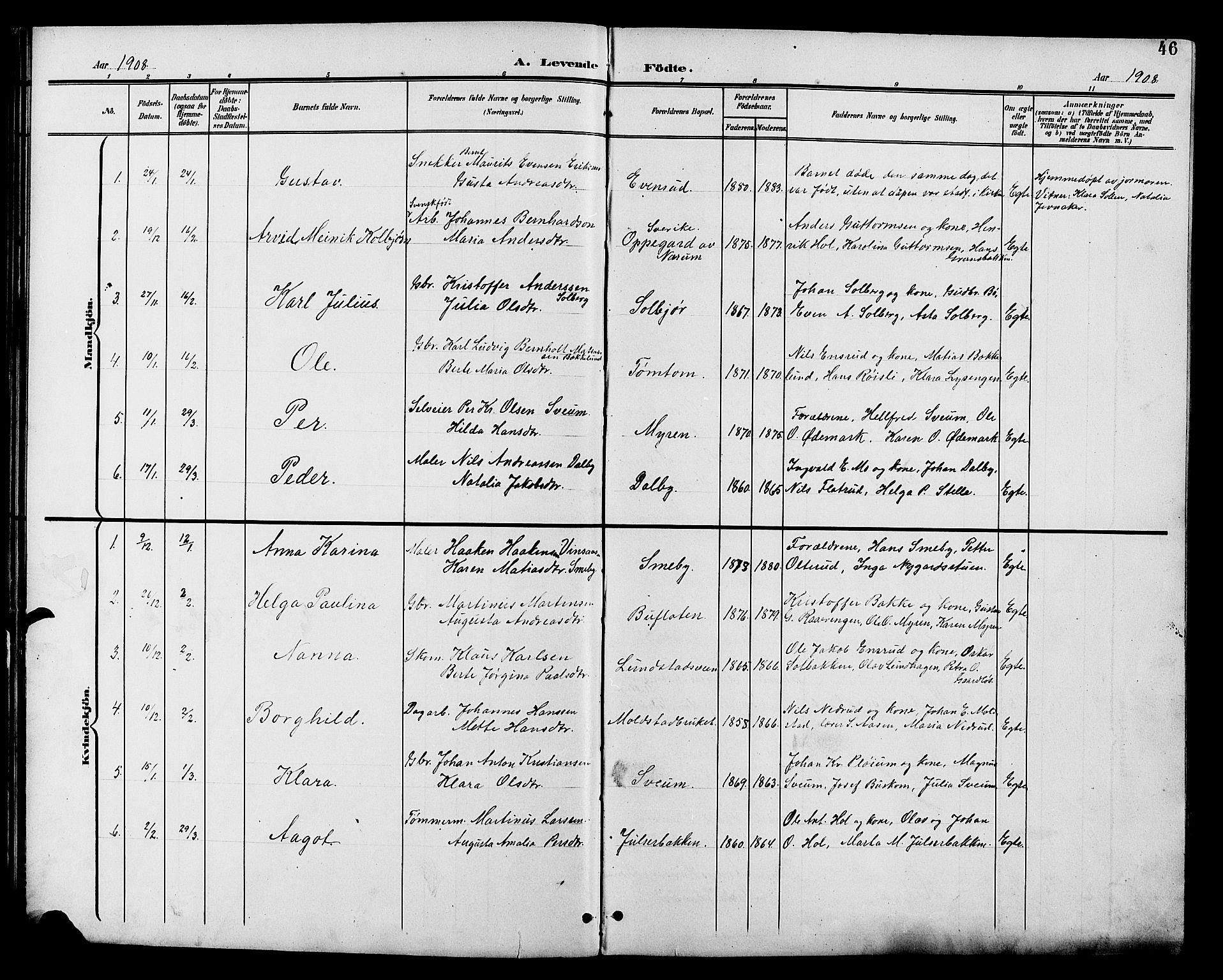 SAH, Vestre Toten prestekontor, H/Ha/Hab/L0011: Klokkerbok nr. 11, 1901-1911, s. 46