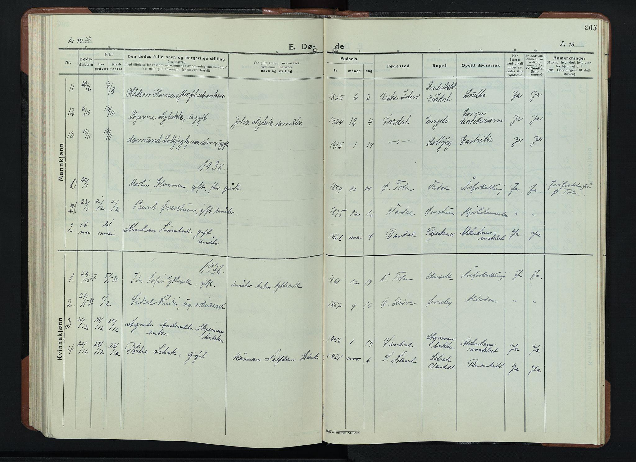SAH, Vardal prestekontor, H/Ha/Hab/L0018: Klokkerbok nr. 18, 1931-1951, s. 205
