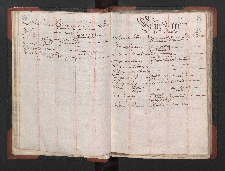RA, Fogdenes og sorenskrivernes manntall 1664-1666, nr. 2: Aker fogderi, Follo fogderi, Nedre Romerike fogderi og Øvre Romerike fogderi, 1664, s. 34-35
