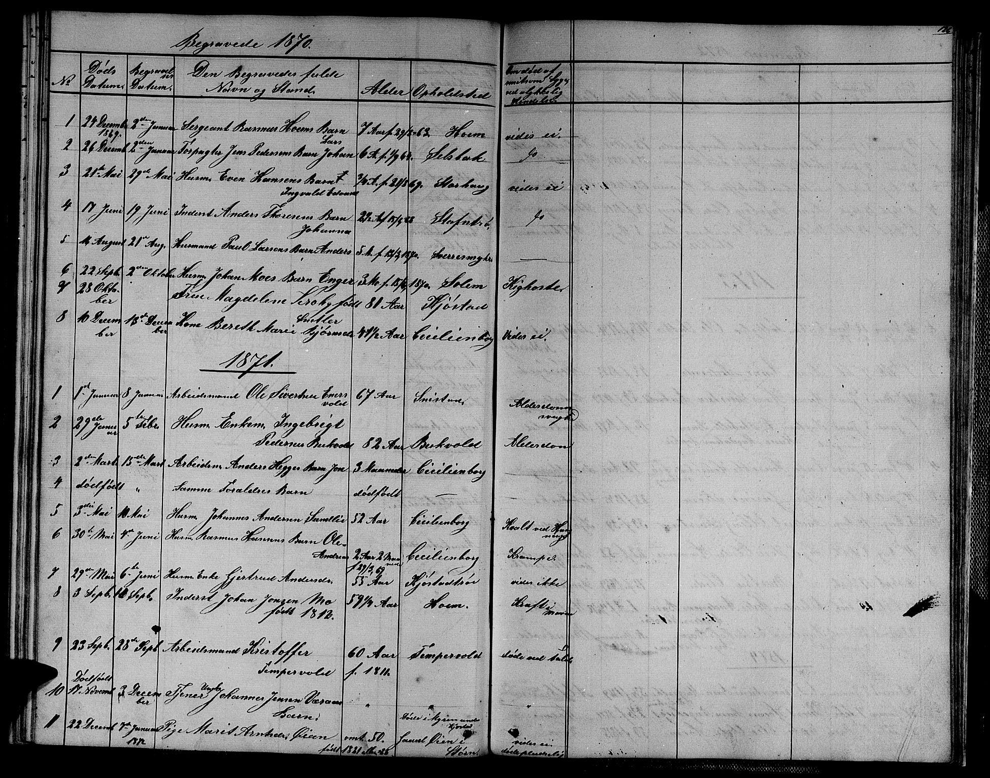 SAT, Ministerialprotokoller, klokkerbøker og fødselsregistre - Sør-Trøndelag, 611/L0353: Klokkerbok nr. 611C01, 1854-1881, s. 126