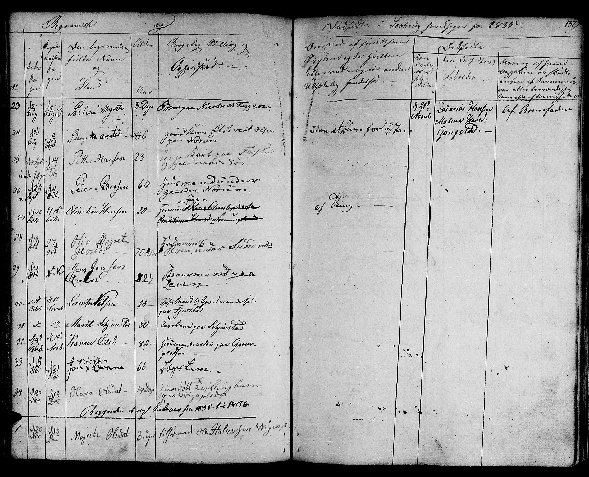 SAT, Ministerialprotokoller, klokkerbøker og fødselsregistre - Nord-Trøndelag, 730/L0277: Ministerialbok nr. 730A06 /1, 1830-1839, s. 137