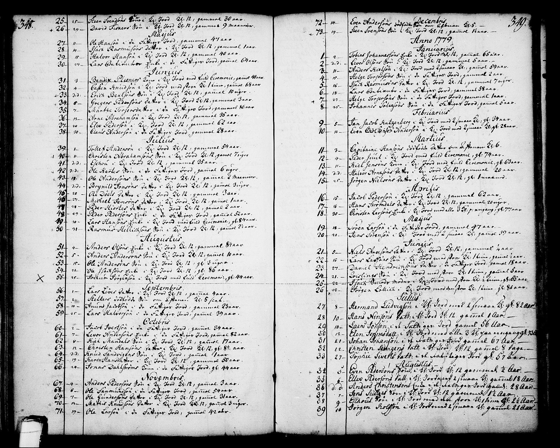 SAKO, Skien kirkebøker, F/Fa/L0003: Ministerialbok nr. 3, 1755-1791, s. 348-349