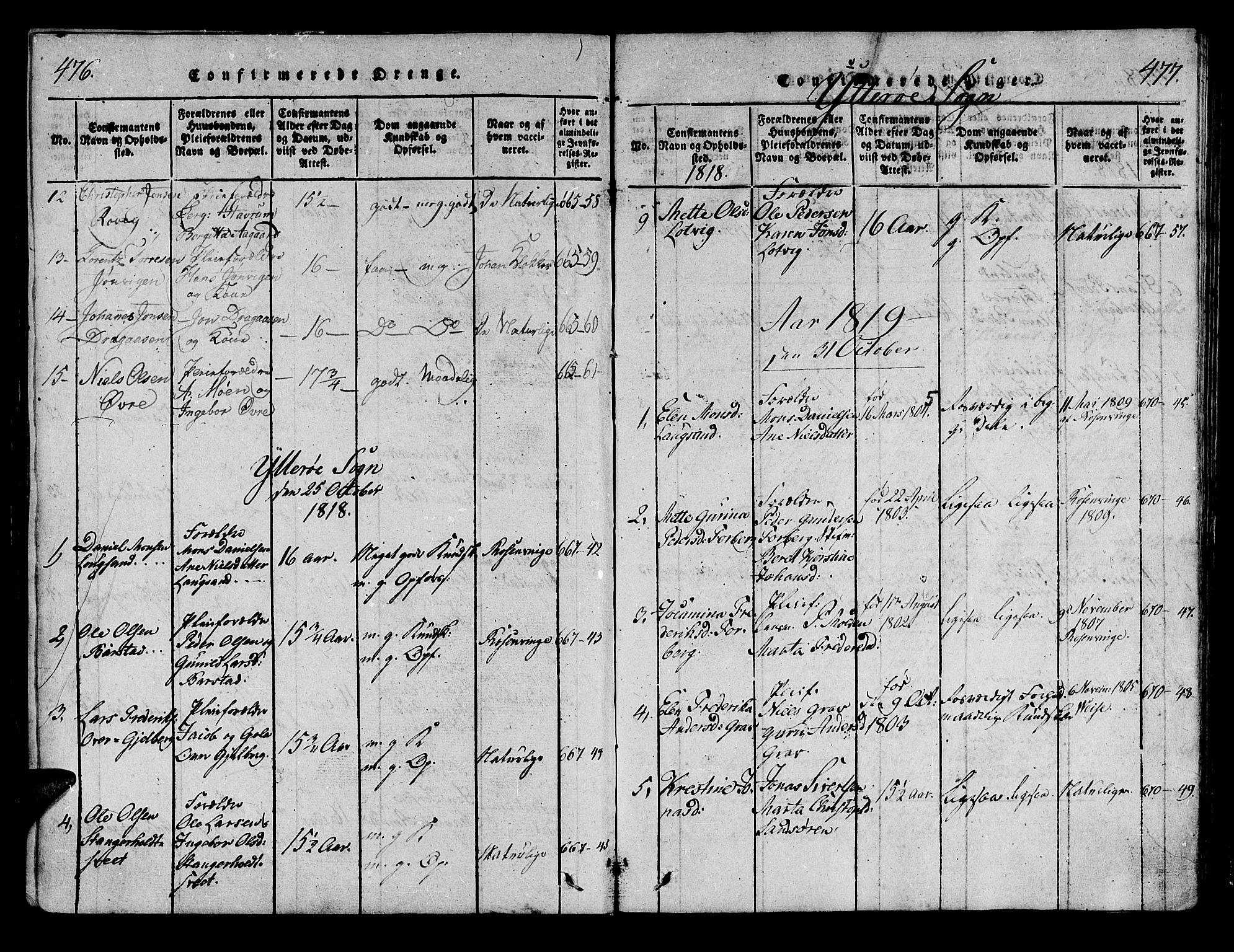 SAT, Ministerialprotokoller, klokkerbøker og fødselsregistre - Nord-Trøndelag, 722/L0217: Ministerialbok nr. 722A04, 1817-1842, s. 476-477