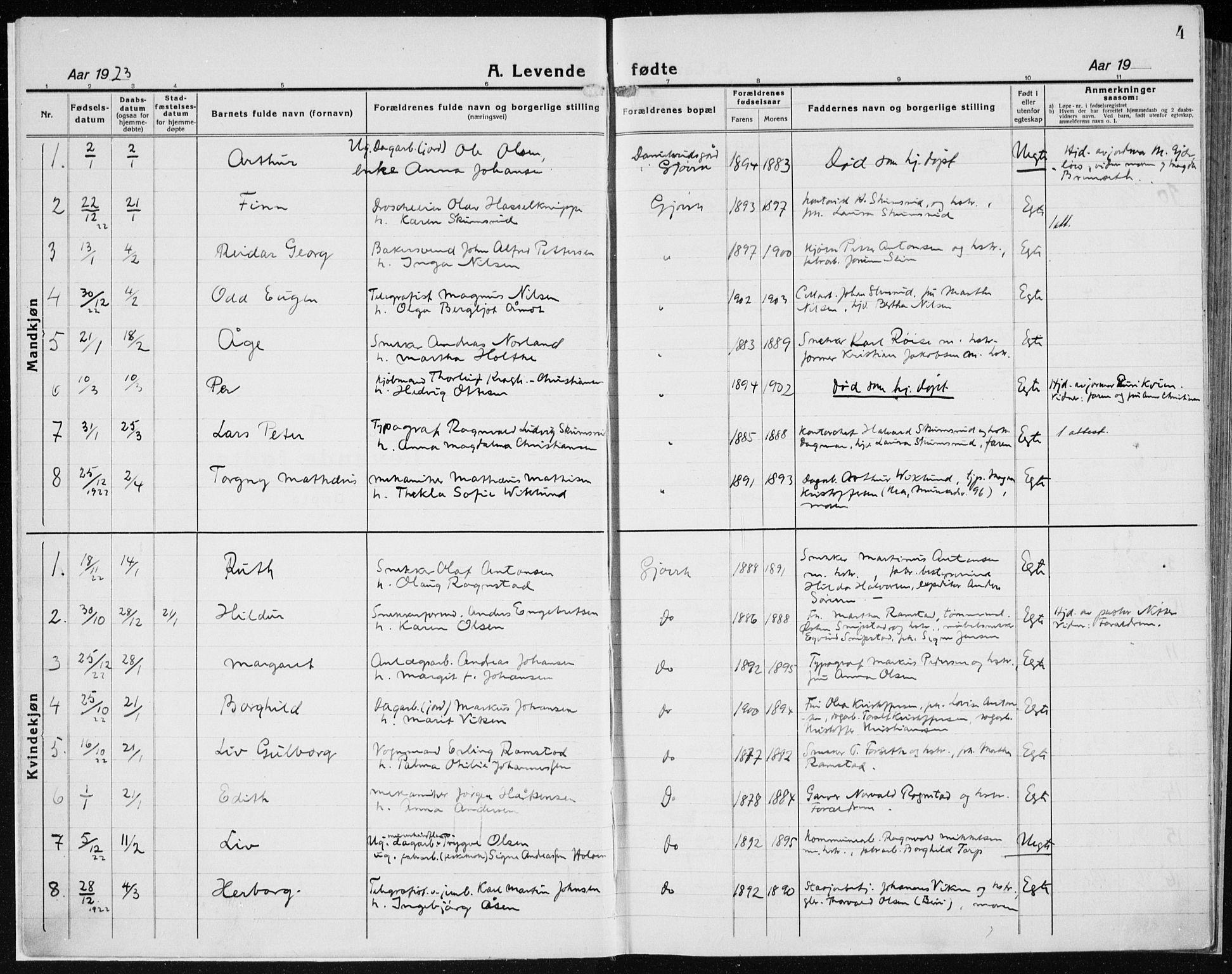 SAH, Vardal prestekontor, H/Ha/Haa/L0015: Ministerialbok nr. 15, 1923-1937, s. 4