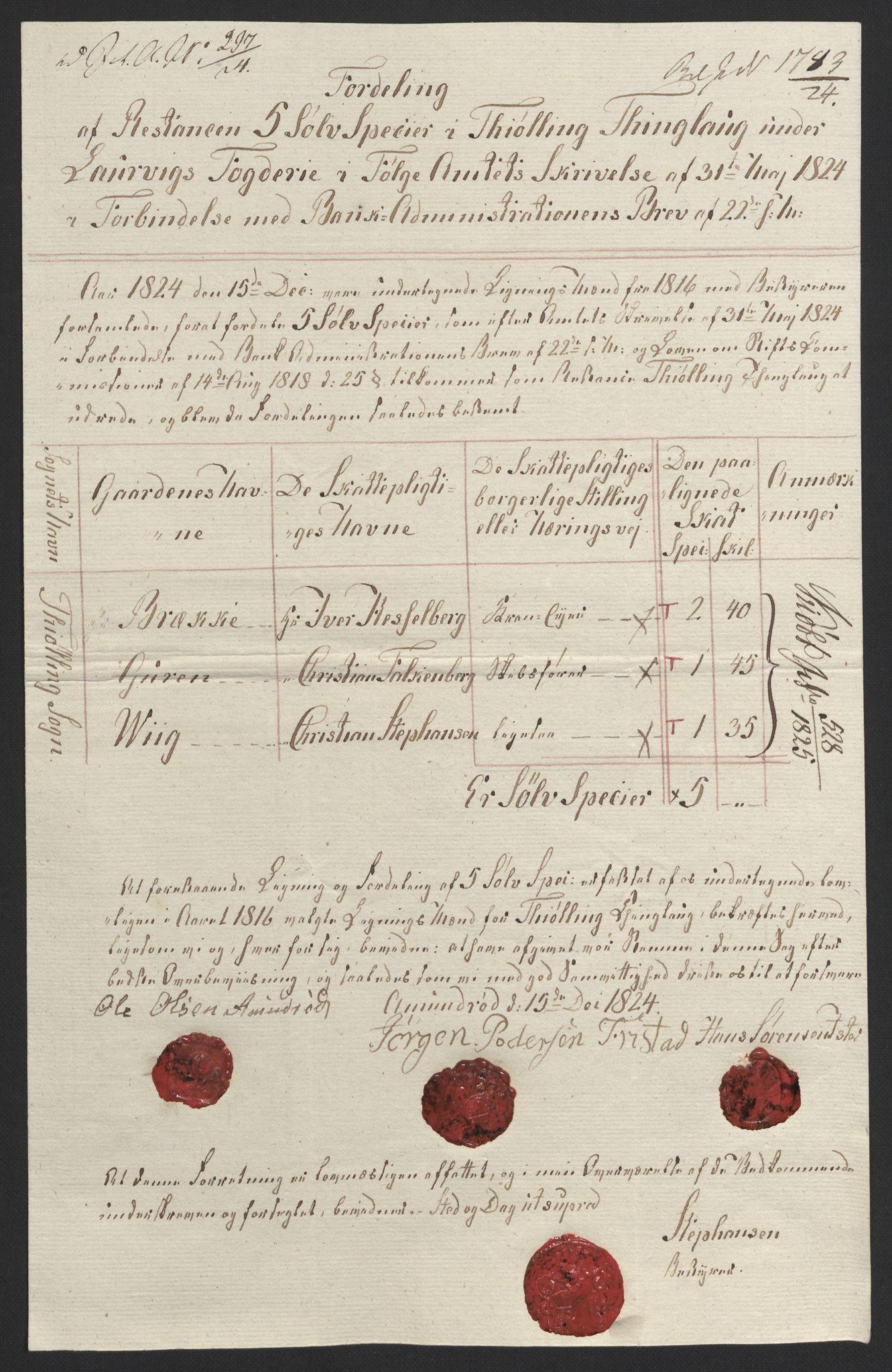 NOBA, Norges Bank/Sølvskatten 1816*, 1816-1824, s. 51