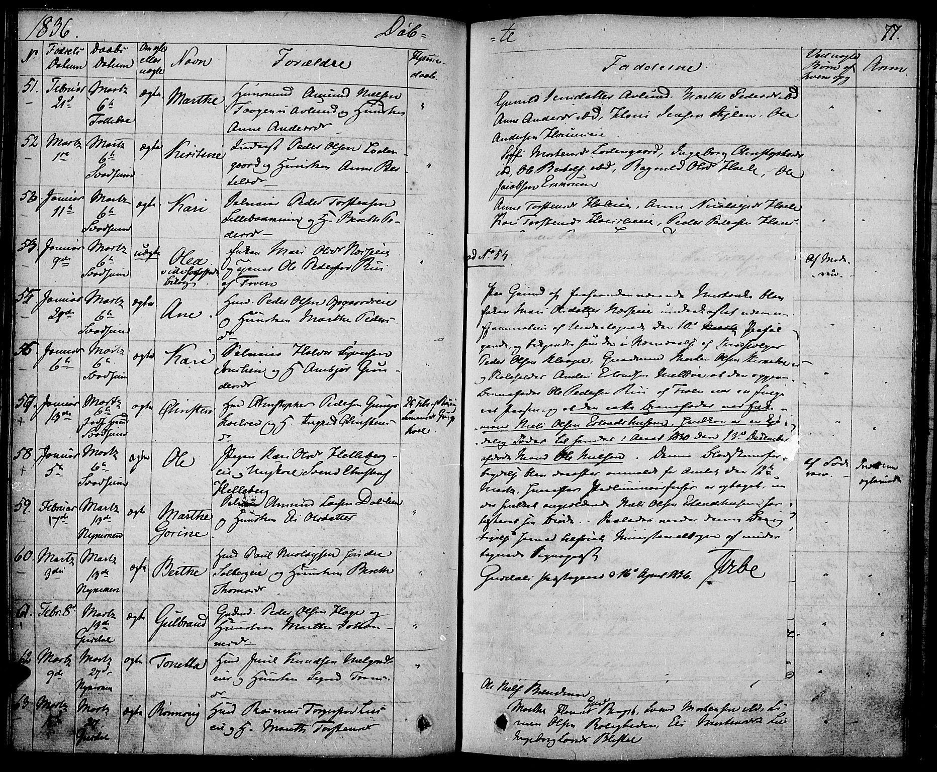 SAH, Gausdal prestekontor, Ministerialbok nr. 6, 1830-1839, s. 77